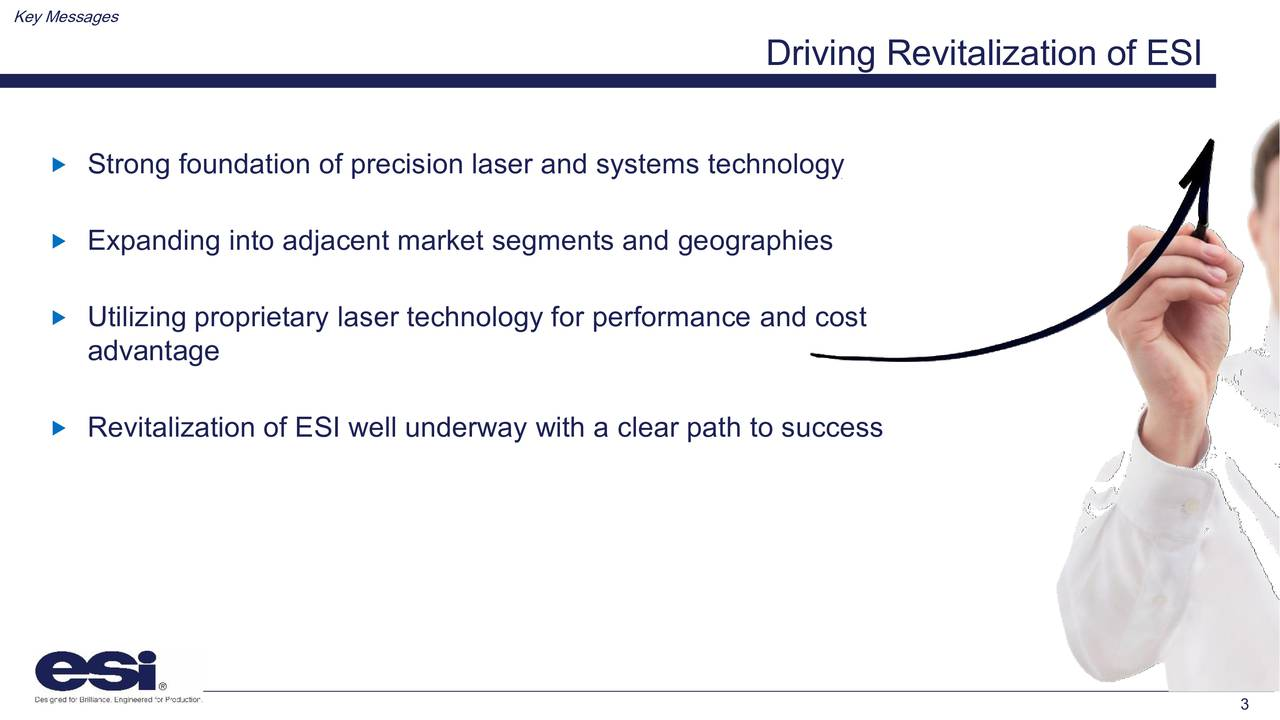 Driving Revitalization of ESI Strong foundation of precision laser and systems technology Expanding into adjacent market segments and geographies Utilizing proprietary laser technology for performance and cost advantage Revitalization of ESI well underway with a clear path to success