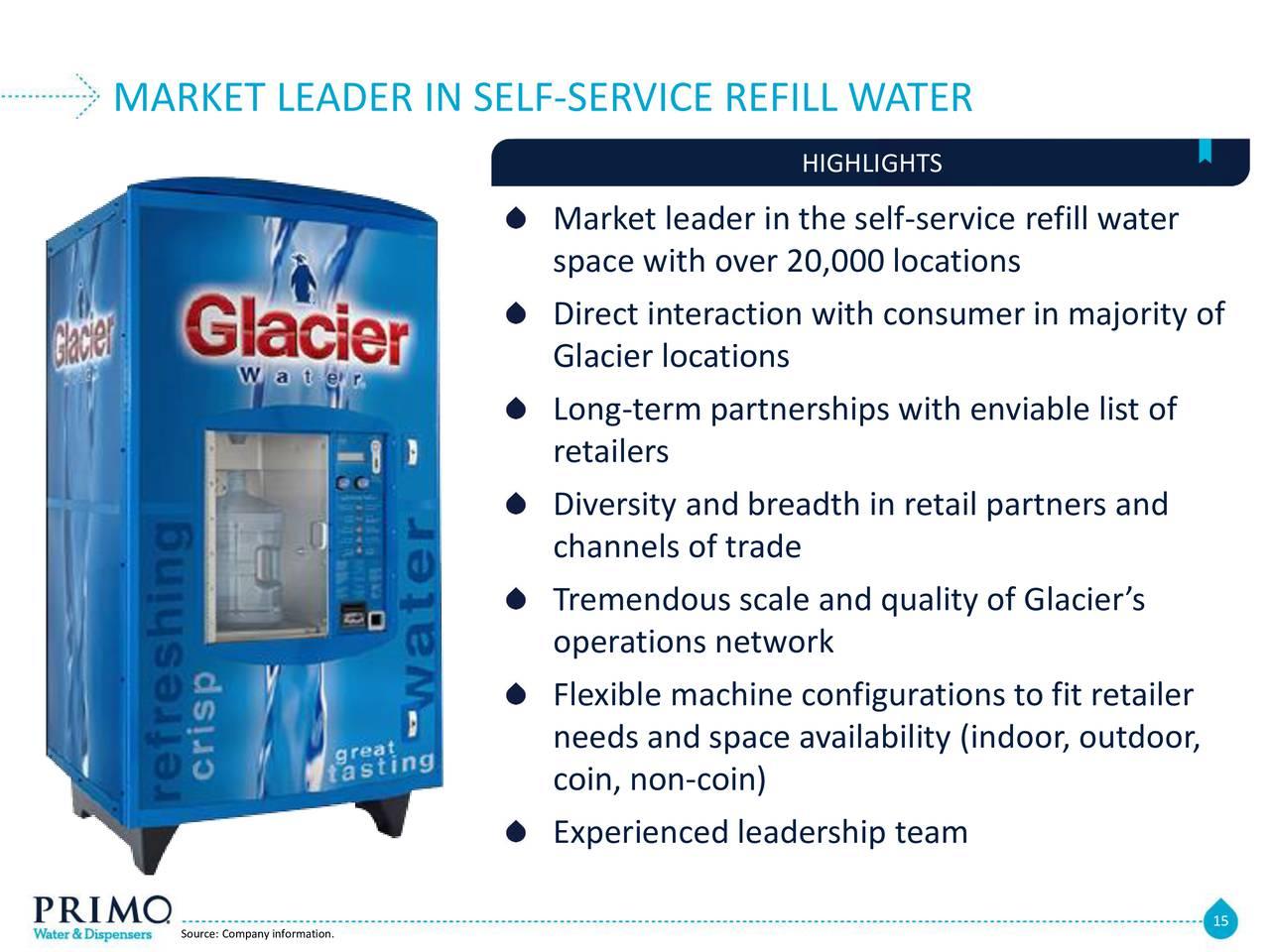 Primo Water (PRMW) Investor Presentation - Slideshow - Primo