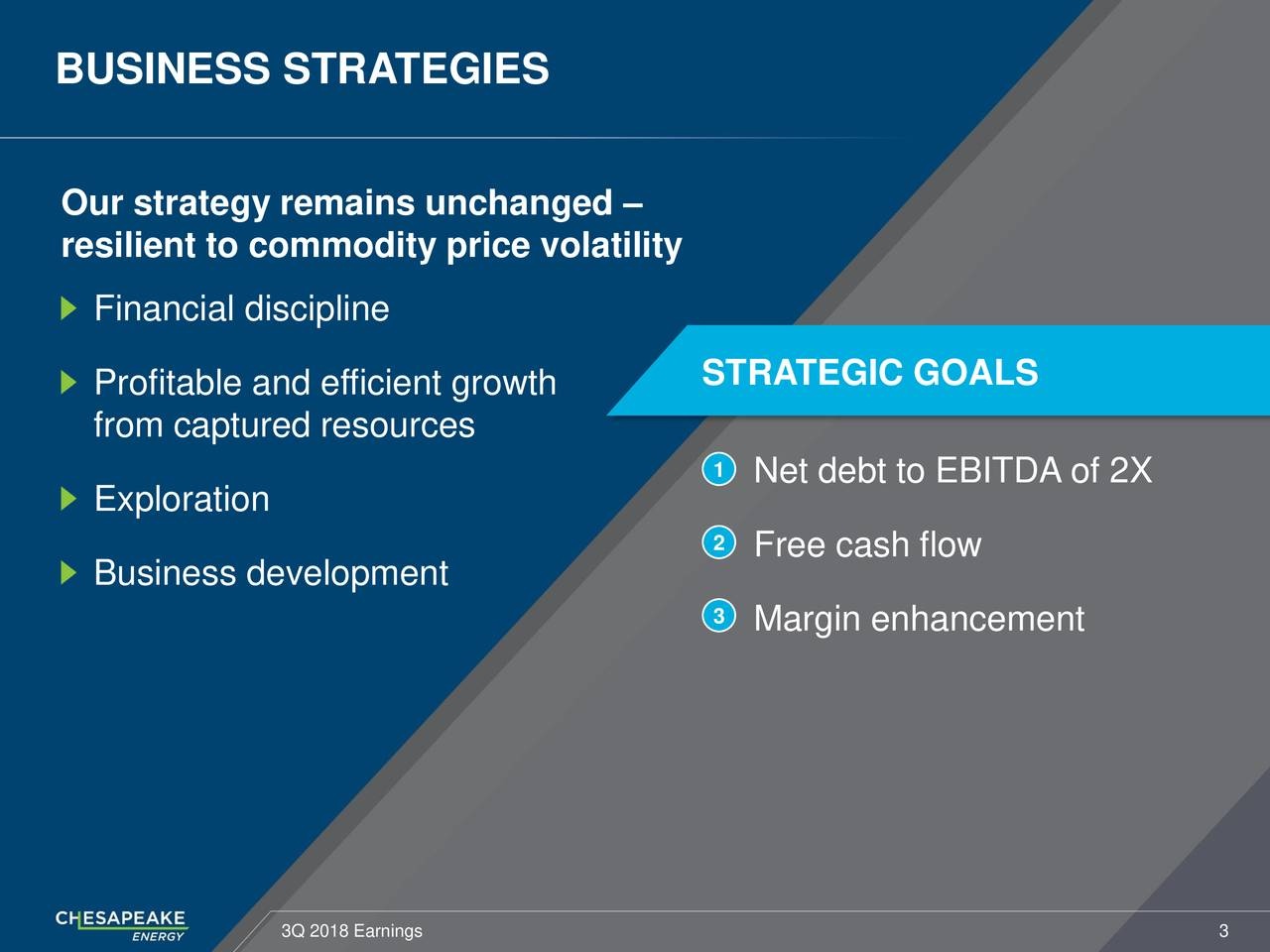 Our strategy remains unchanged – resilient to commodity price volatility Financial discipline Profitable and efficient growth STRATEGIC GOALS from captured resources 1 Net debt to EBITDA of 2X Exploration 2 Business development Free cash flow 3 Margin enhancement