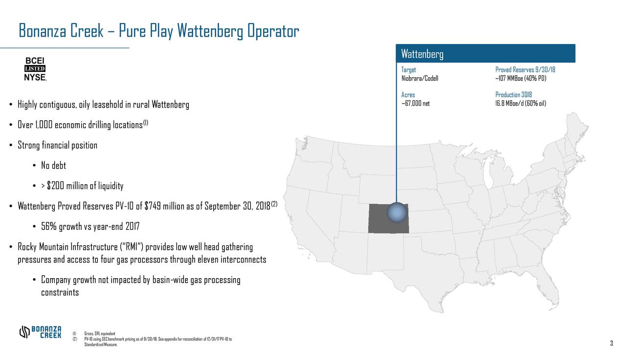 """Wattenberg Target ProvedReserves9/30/18 Niobrara/Codell ~107MMBoe(40%PD) Acres Production3Q18 • Highlycontiguous,oilyleaseholdinruralWattenberg ~67,000net 16.8MBoe/d(60%oil) (1) • Over 1,000 economicdrillinglocations • Strongfinancialposition • No debt • > $200 millionof liquidity (2) • Wattenberg Proved Reserves PV-10 of $749millionas of September 30, 2018 • 56% growthvs year-end 2017 • Rocky MountainInfrastructure(""""RMI"""") provideslow wellhead gathering pressuresand access to fourgas processorsthrougheleven interconnects • Companygrowthnot impactedby basin-widegas processing constraints (1) Gross,SRLequivalent (2) Standardized Measure.ark pricing as of 9/30/18. Seeappendix for reconciliation of 12/31/17PV-10 to 3"""