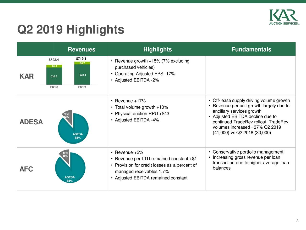 Q2 2019 Highlights