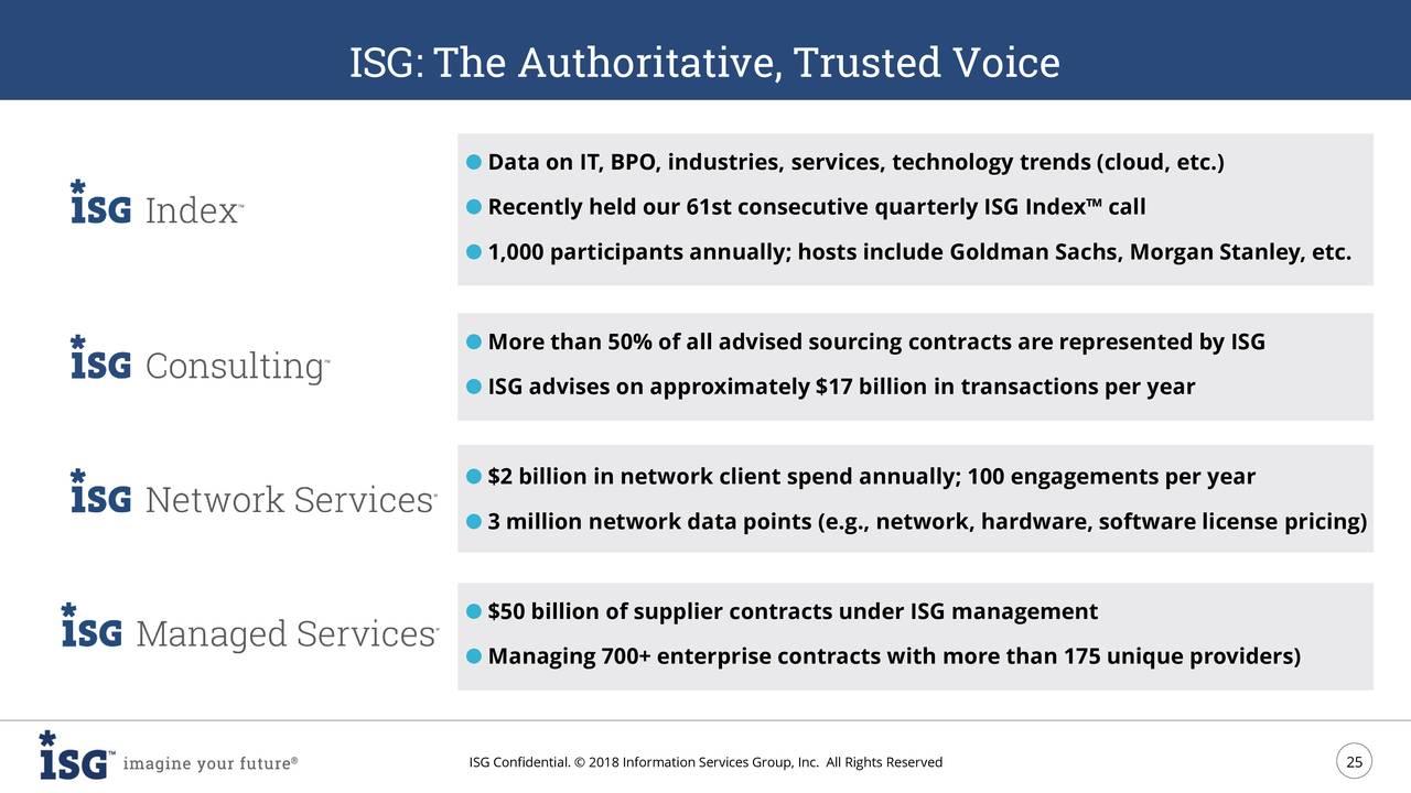 Information Services Iii Investor Presentation
