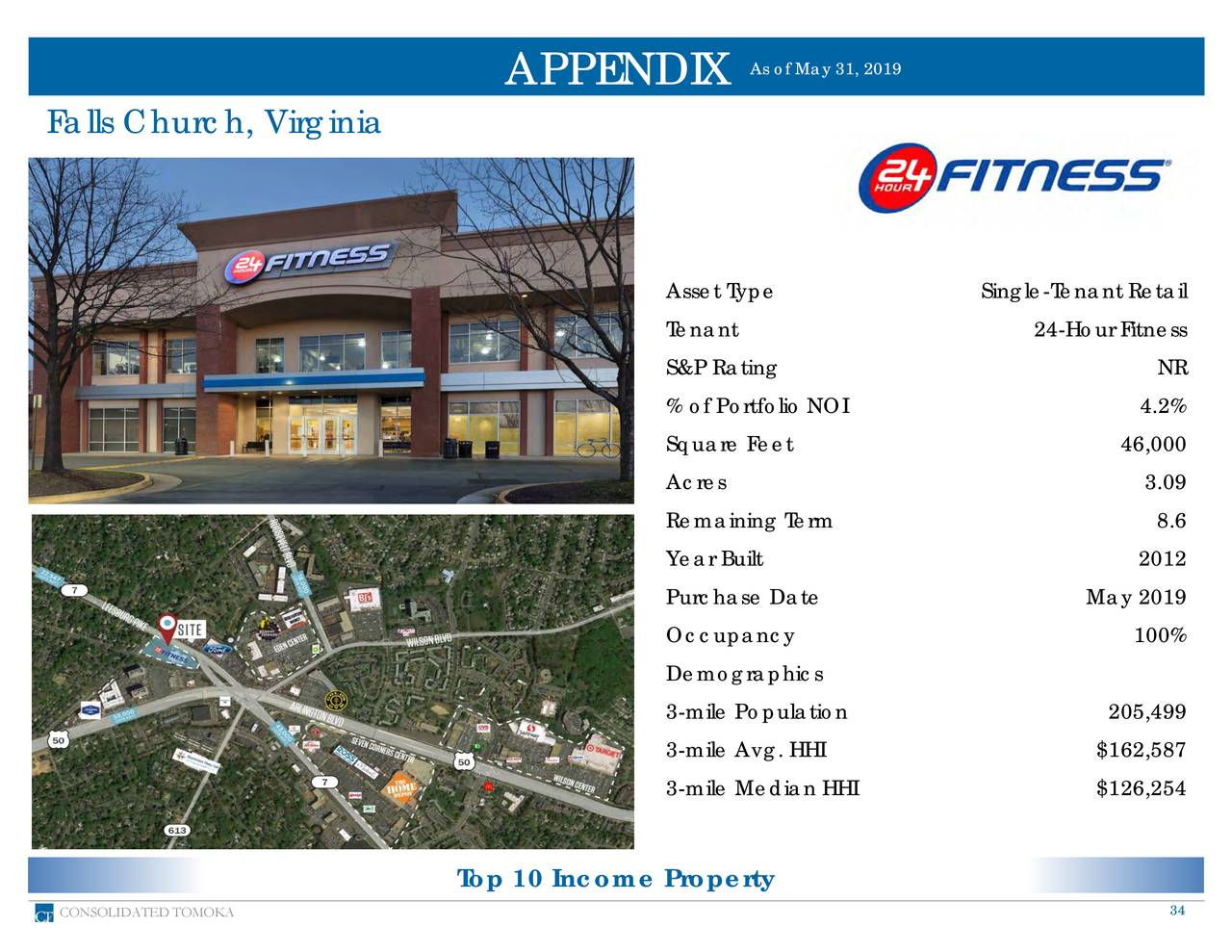 APPENDIX Falls Church, Virginia Asset Type Single-Tenant Retail Tenant 24-Hour Fitness S&P Rating NR % of Portfolio NOI 4.2% Square Feet 46,000 Acres 3.09 Remaining Term 8.6 Year Built 2012 Purchase Date May 2019 Occupancy 100% Demographics 3-mile Population 205,499 3-mile Avg. HHI $162,587 3-mile Median HHI $126,254 Top 10 Income Property CONSOLIDATED TOMOKA 34