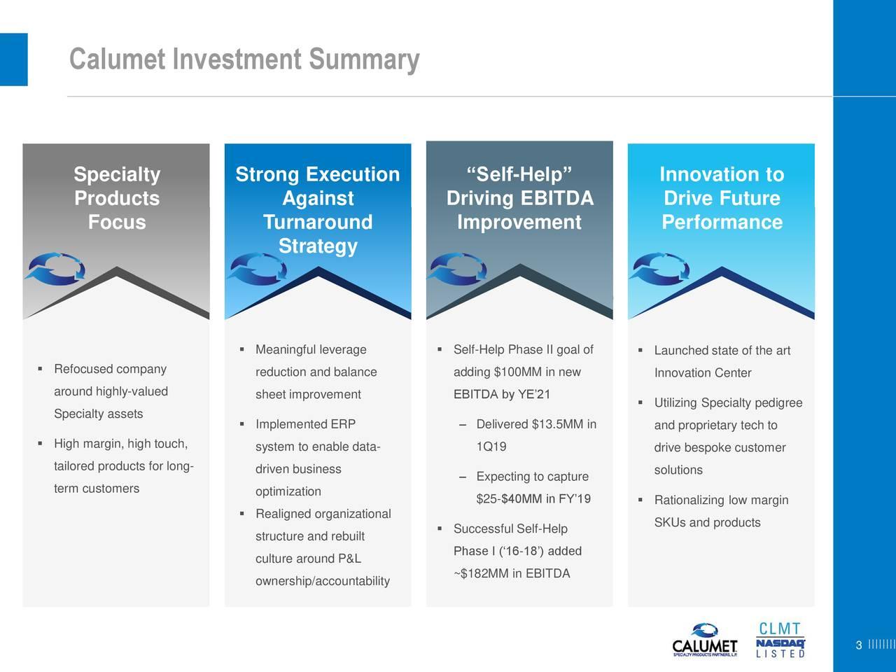 Calumet Investment Summary