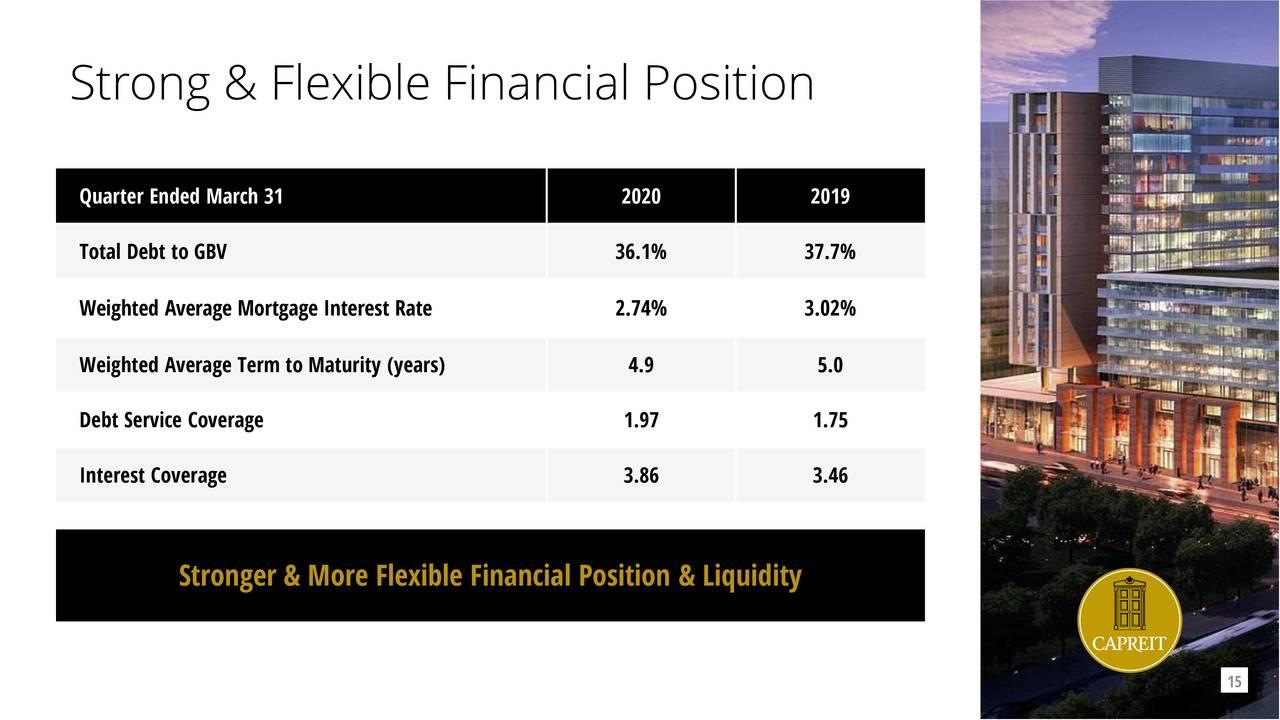 Posición financiera fuerte y flexible