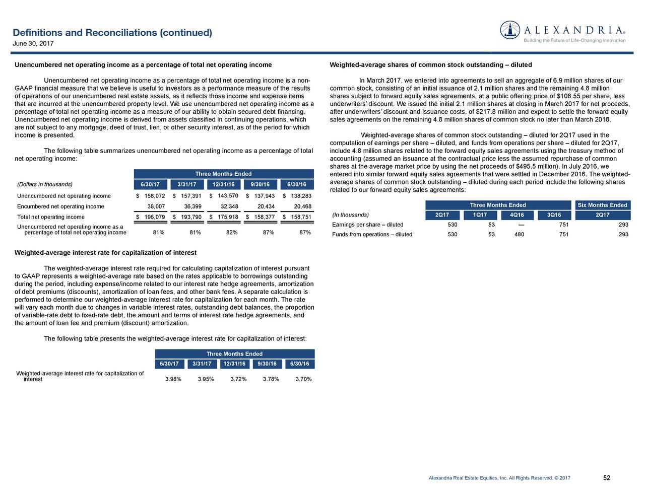 Bank Loan Interest Calculation Method