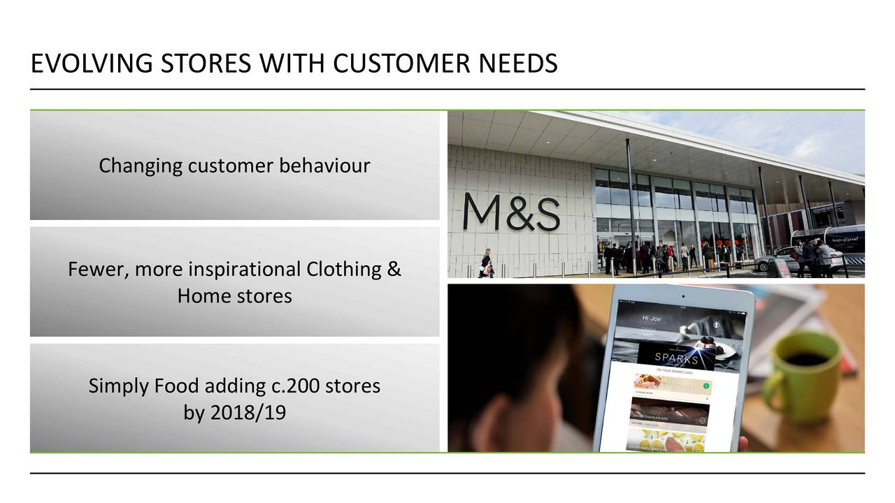 examining marks and spencer group plc business essay Marks & spencer group plc the extension of international business will increase the company's revenue growth marks and spencer group plc (marks & spencer) has acquired 50 per cent of marks & spencer marinopoulos bv which operates 38 marks & spencer stores in greece, a number.