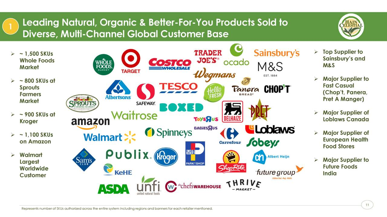 Organic Food Better Health Channel