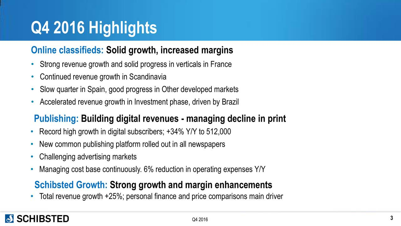 Online classifieds: Solid growth, increased margins Strong revenue growth and solid progress in verticals in France Continued revenue growth in Scandinavia Slow quarter in Spain, good progress in Other developed markets Accelerated revenue growth in Investment phase, driven by Brazil Publishing: Building digital revenues - managing decline in print Record high growth in digital subscribers; +34% Y/Y to 512,000 New common publishing platform rolled out in all newspapers Challenging advertising markets Managing cost base continuously. 6% reduction in operating expenses Y/Y Schibsted Growth: Strong growth and margin enhancements Total revenue growth +25%; personal finance and price comparisons main driver Q4 2016 3