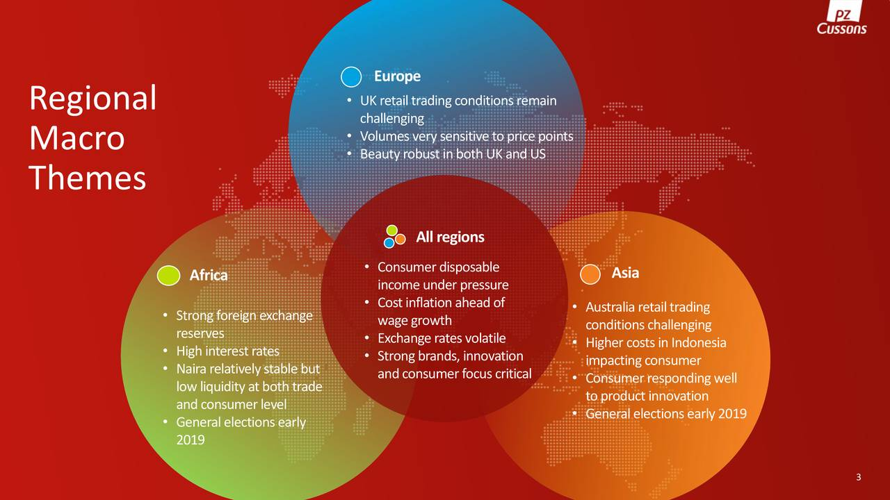 Regional • UKretail trading conditions remain challenging • Volumesvery sensitive to price points Macro • Beautyrobust in both UK and US Themes All regions Africa • Consumer disposable Asia incomeunder pressure • Cost inflationahead of • Australia retail trading • Strong foreign exchange wage growth conditions challenging reserves • Exchange rates volatile • Higher costs in Indonesia • High interest rates • Strong brands,innovation impacting consumer • Naira relatively stable but and consumer focus critical• Consumerresponding well low liquidityat both trade to product innovation and consumer level • General elections early 2019 • General elections early 2019 3