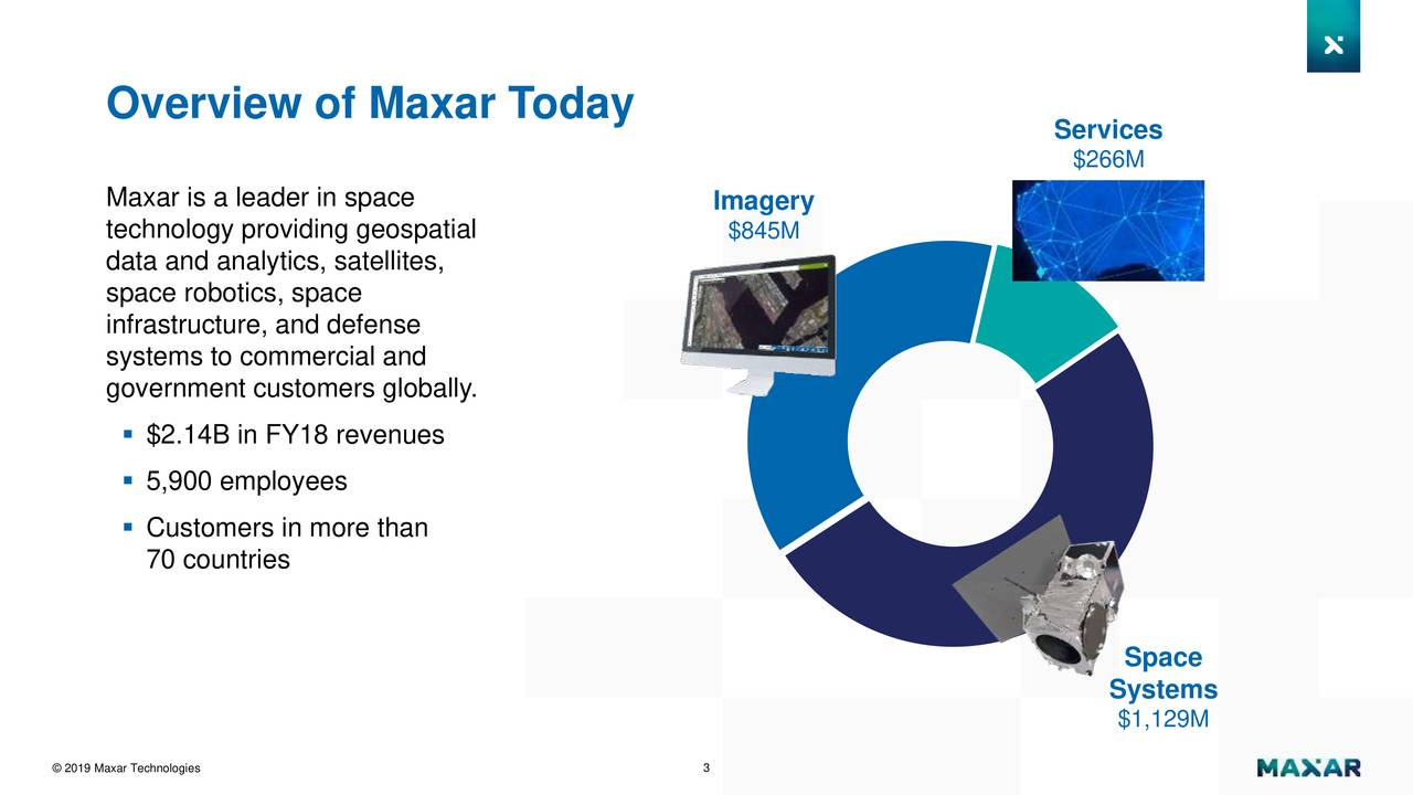 $266M Maxar is a leader in space Imagery technology providing geospatial $845M data and analytics, satellites, space robotics, space infrastructure, and defense systems to commercial and government customers globally.  $2.14B in FY18 revenues  5,900 employees  Customers in more than 70 countries Space Systems $1,129M © 2019 Maxar Technologies 3