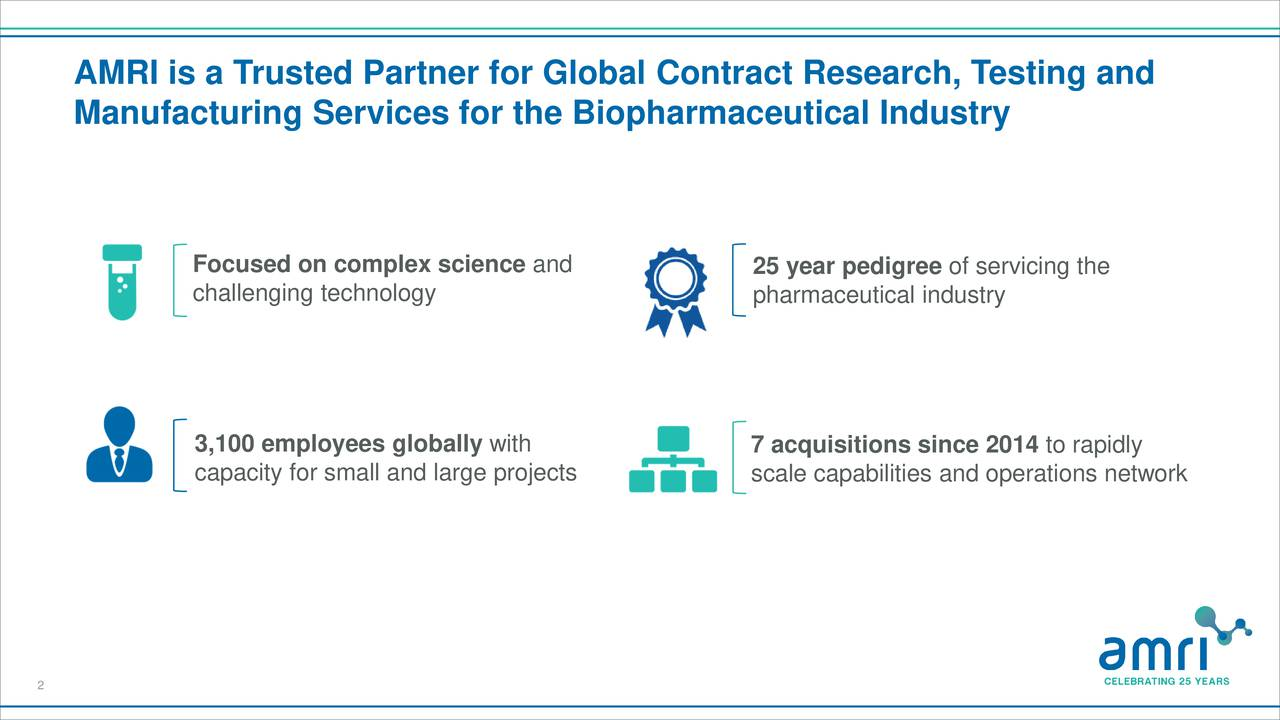 Manufacturing Services for the Biopharmaceutical Industry Focused on complex science and 25 year pedigree of servicing the challenging technology pharmaceutical industry 3,100 employees globally with 7 acquisitions since 2014 to rapidly capacity for small and large projects scale capabilities and operations network 2