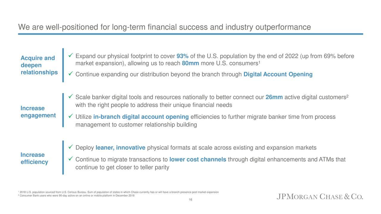 JPMorgan Chase & Co  (JPM) Investor Presentation - Slideshow