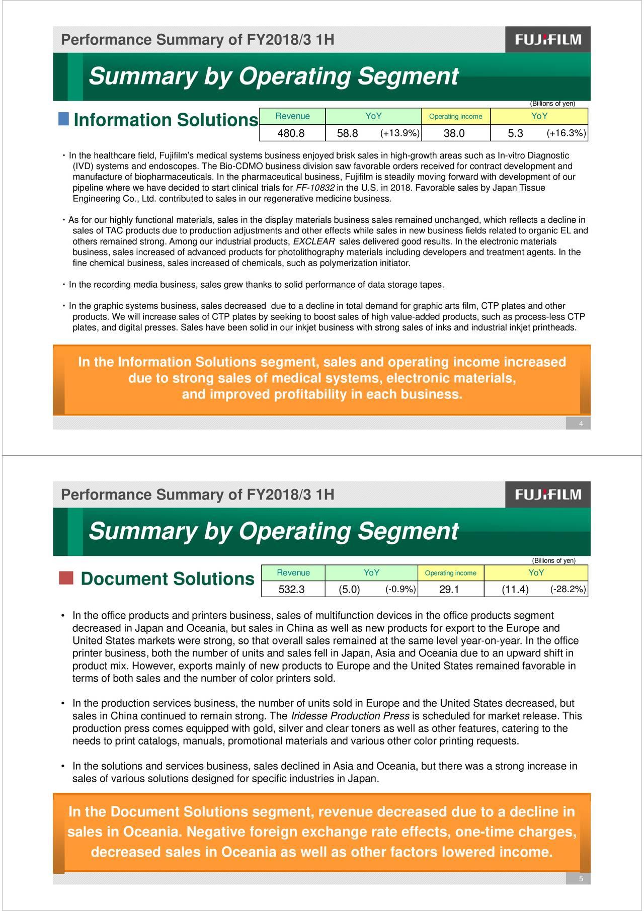 FUJIFILM Holdings Corp. ADR 2018 Q2 - Results