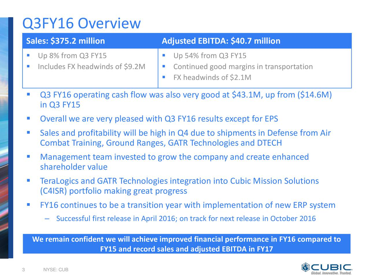 Sales: $375.2 million Adjusted EBITDA: $40.7 million Up 8% from Q3 FY15  Up 54% from Q3 FY15 Includes FX headwinds of $9.2M  Continued good margins in transportation FX headwinds of $2.1M Q3 FY16 operating cash flow was also very good at $43.1M, up from ($14.6M) in Q3 FY15 Overall we are very pleased with Q3 FY16 results except for EPS Sales and profitability will be high in Q4 due to shipments in Defense from Air Combat Training, Ground Ranges, GATR Technologies and DTECH Management team invested to grow the company and create enhanced shareholder value TeraLogics and GATR Technologies integration into Cubic Mission Solutions (C4ISR) portfolio making great progress FY16 continues to be a transition year with implementation of new ERP system Successful first release in April 2016; on track for next release in October 2016 We remain confident we will achieve improved financial performance in FY16 compared to FY15 and record sales and adjusted EBITDA in FY17 3 NYSE: CUB