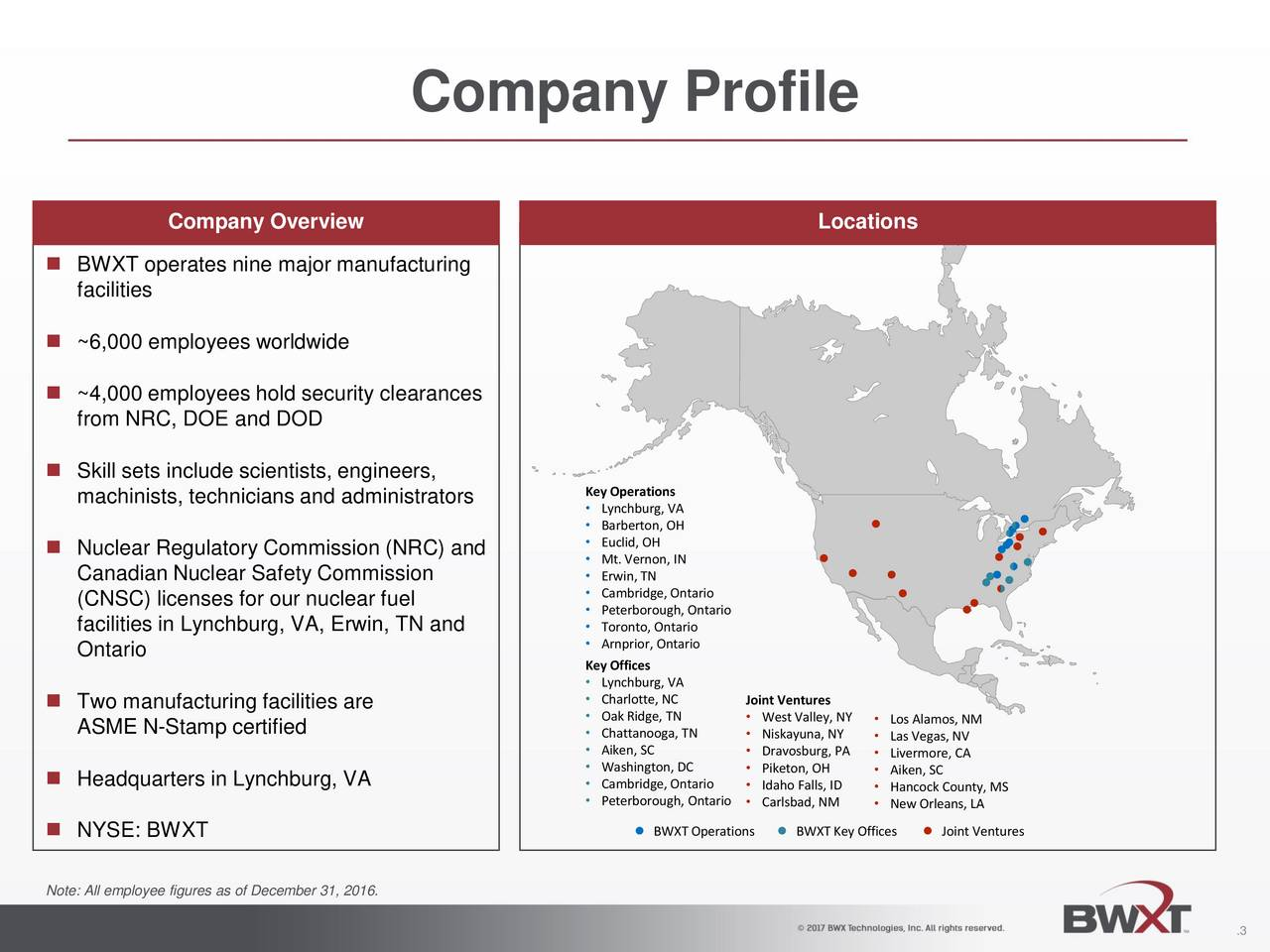Company Overview Locations BWXT operates nine major manufacturing facilities ~6,000 employees worldwide ~4,000 employees hold security clearances from NRC, DOE and DOD Skill sets include scientists, engineers, machinists, technicians and administrators KeyOperations Lynchburg, VA Barberton, OH Nuclear Regulatory Commission (NRC) and  Euclid, OH Mt. Vernon, IN Canadian Nuclear Safety Commission  Erwin, TN (CNSC) licenses for our nuclear fuel  Peterborough, Ontario facilities in Lynchburg, VA, Erwin, TN and  Toronto, Ontario Arnprior, Ontario Ontario KeyOffices Lynchburg, VA Two manufacturing facilities are  Charlotte, NC Joint Ventures ASME N-Stamp certified  Oak Ridge, TN  WestValley, NY  Los Alamos, NM Chattanooga, TN  Niskayuna, NY  Las Vegas, NV Aiken, SC  Dravosburg, PA  Livermore, CA Headquarters in Lynchburg, VA  Washington, DC  Piketon, OH  Aiken, SC Cambridge, Ontario Idaho Falls, ID Hancock County, MS Peterborough, Onta Carlsbad, NM  New Orleans, LA NYSE: BWXT BWXTOperations BWXTKey Offices Joint Ventures Note: All employee figures as of December 31, 2016. .3