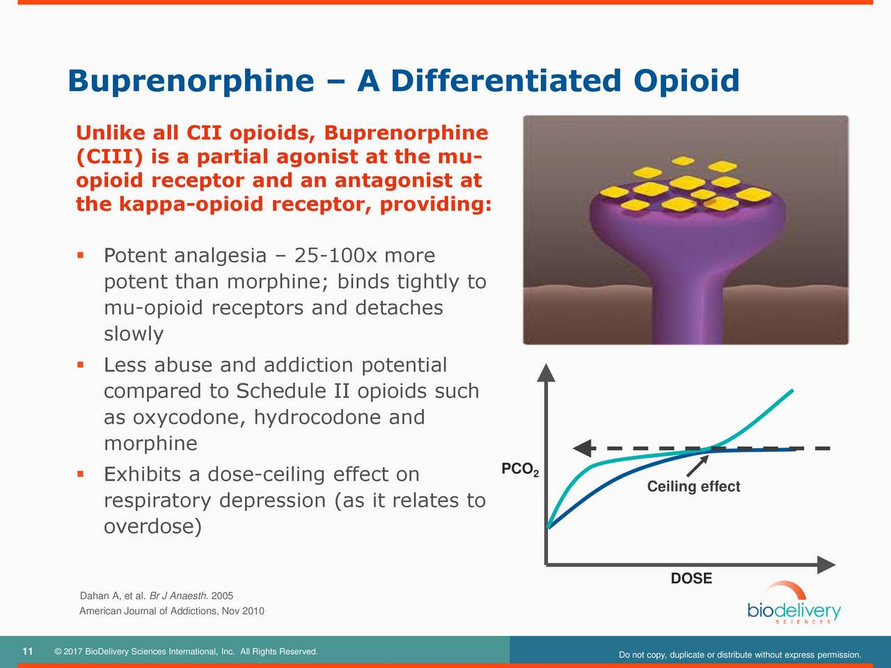 kappa agonists in management of pain and opioid addiction Researchers have developed an opioid compound that targets specific pain receptors a new opioid drug could provide pain relief and the kappa opioid.