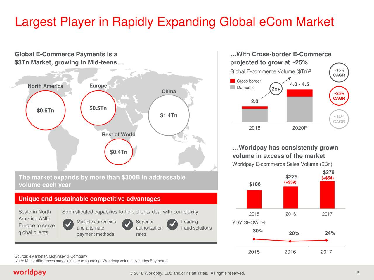 Worldpay: An Underappreciated Giant - Worldpay, Inc  (NYSE