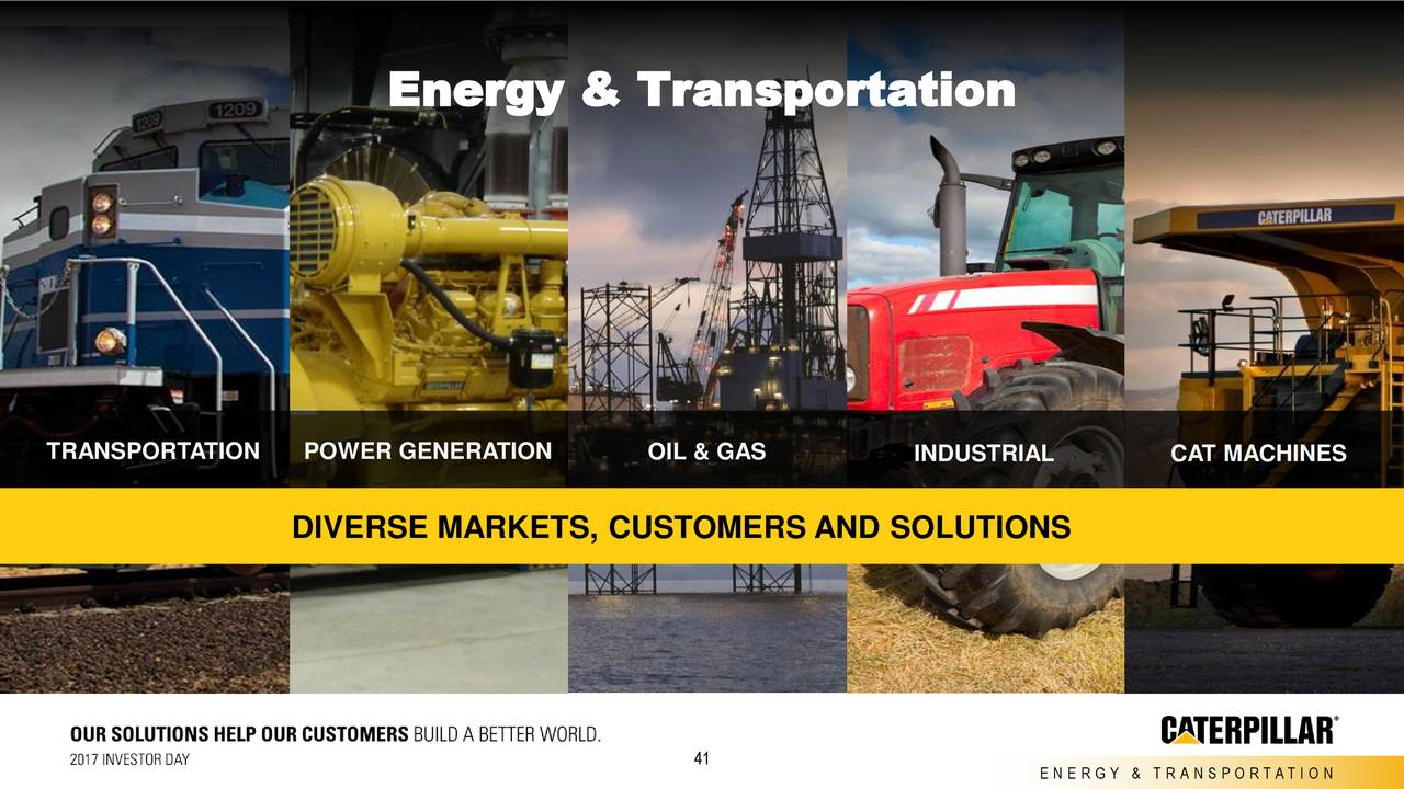Caterpillar power investment notes the new scramble for africa imperialism investment and development
