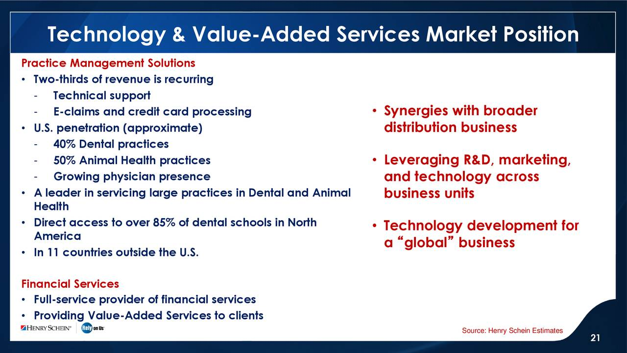 Henry Schein, Inc. 2017 Q3 - Results - Earnings Call Slides - Henry Schein, Inc. (NASDAQ:HSIC) | Seeking Alpha