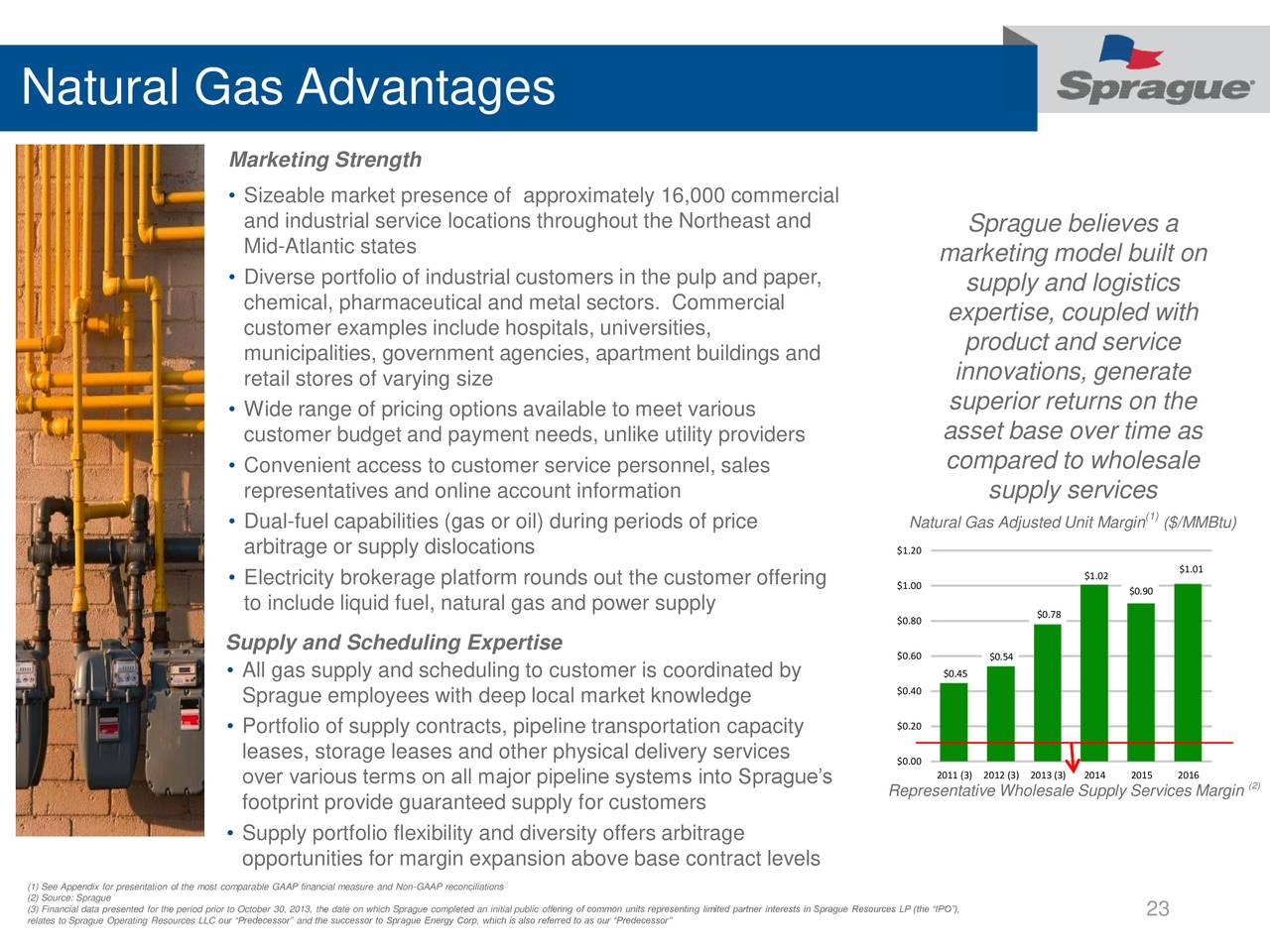 the advantages of using natural gases over liquid fuels Of this, over 20 percent, or 21 hot gases from burning fossil fuels gas supply infrastructure and the environmental benefits of using natural gas.