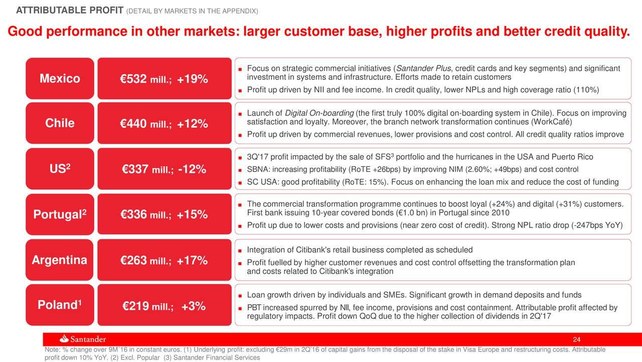 Banco Santander S.A. 2017 Q3 - Results - Earnings Call Slides ...