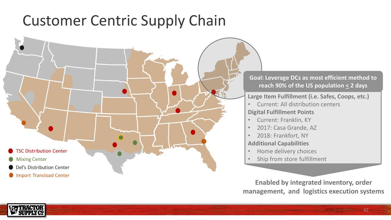 Tractor Supply Company 2017 Q3 Results Earnings Call Slides