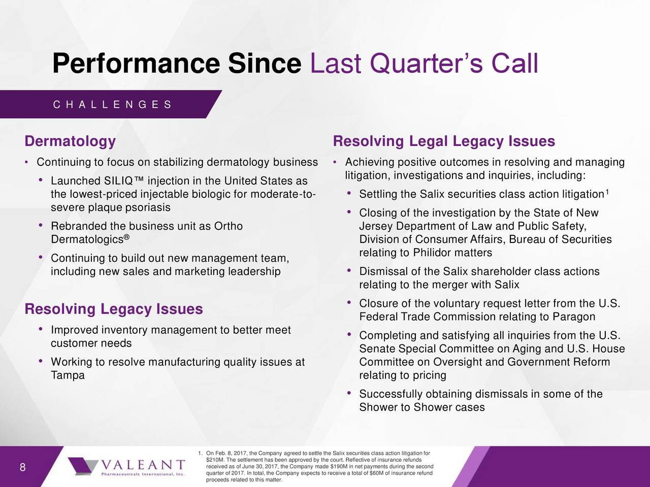 valeant pharmaceuticals international inc 2017 q2 results earnings call slides valeant. Black Bedroom Furniture Sets. Home Design Ideas
