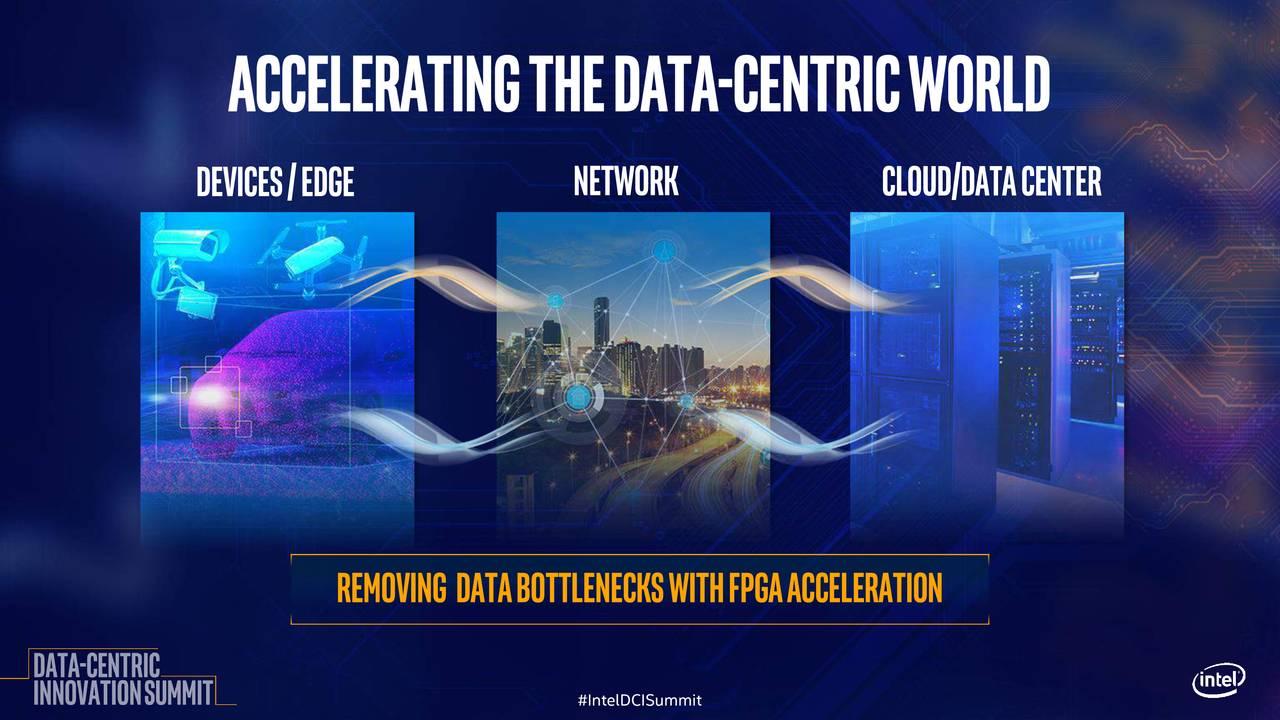 Removing dataBottleneckswithFpgaacceleration