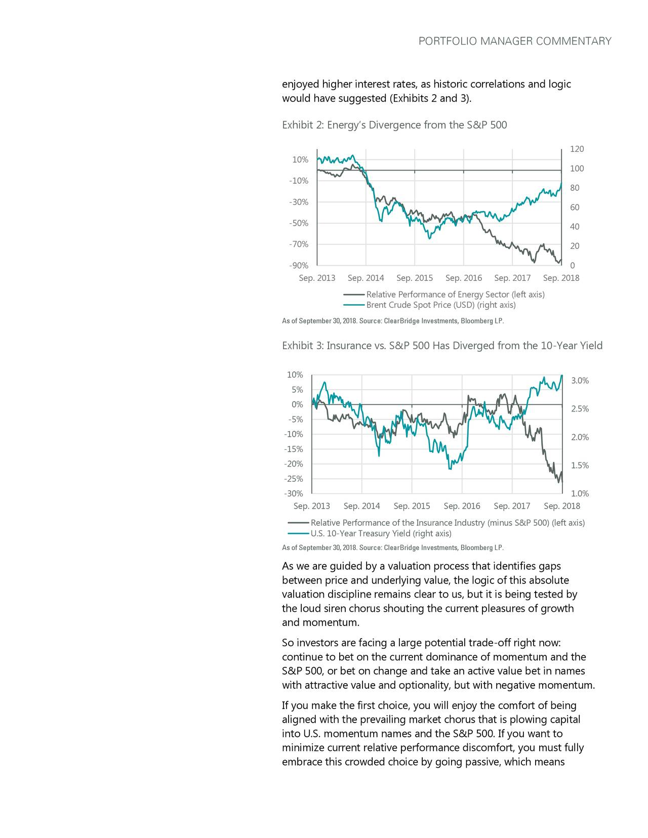 enjoyed higher interest rates, as historic correlations and logic would have suggested (Exhibits 2 and 3). Exhibit 2: Energy's Divergence from the S&P 500 120 10% 100 -10% 80 -30% 60 -50% 40 -70% 20 -90% 0 Sep. 2013 Sep. 2014 Sep. 2015 Sep. 2016 Sep. 2017 Sep. 2018 Relative Performance of Energy Sector (left axis) Brent Crude Spot Price (USD) (right axis) As of September 30, 2018. Source: ClearBridge Investments, Bloomberg LP. Exhibit 3: Insurance vs. S&P 500 Has Diverged from the 10-Year Yield 10% 3.0% 5% 0% 2.5% -5% -10% 2.0% -15% -20% 1.5% -25% -30% 1.0% Sep. 2013 Sep. 2014 Sep. 2015 Sep. 2016 Sep. 2017 Sep. 2018 Relative Performance of the Insurance Industry (minus S&P 500) (left axis) U.S. 10-Year Treasury Yield (right axis) As of September 30, 2018. Source: ClearBridge Investments, Bloomberg LP. As we are guided by a valuation process that identifies gaps between price and underlying value, the logic of this absolute valuation discipline remains clear to us, but it is being tested by the loud siren chorus shouting the current pleasures of growth and momentum. So investors are facing a large potential trade-off right now: continue to bet on the current dominance of momentum and the S&P 500, or bet on change and take an active value bet in names with attractive value and optionality, but with negative momentum. If you make the first choice, you will enjoy the comfort of being aligned with the prevailing market chorus that is plowing capital into U.S. momentum names and the S&P 500. If you want to minimize current relative performance discomfort, you must fully embrace this crowded choice by going passive, which means