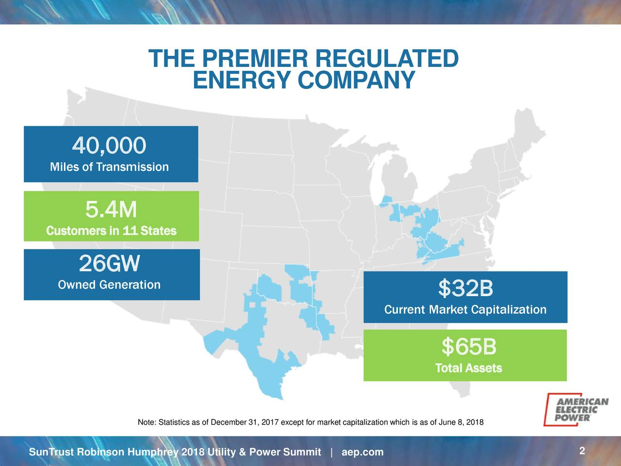 AMERICA'S EAMERICA'S ENERGY PARTNER 40,000 Miles of Transmission 5.4M Customers in 11 States 26GW Owned Generation $32B Current Market Capitalization $65B Total Assets Note: Statistics as of December 31, 2017 except for market capitalization which is as of June 8, 2018 SunTrust Robinson Humphrey 2018 Utility & Power Summit   aep.com