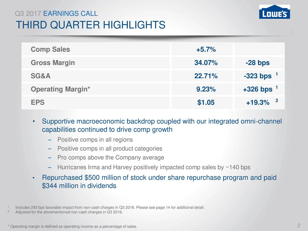 Lowes Stock Quote Lowe's Companies Inc2017 Q3  Results  Earnings Call Slides