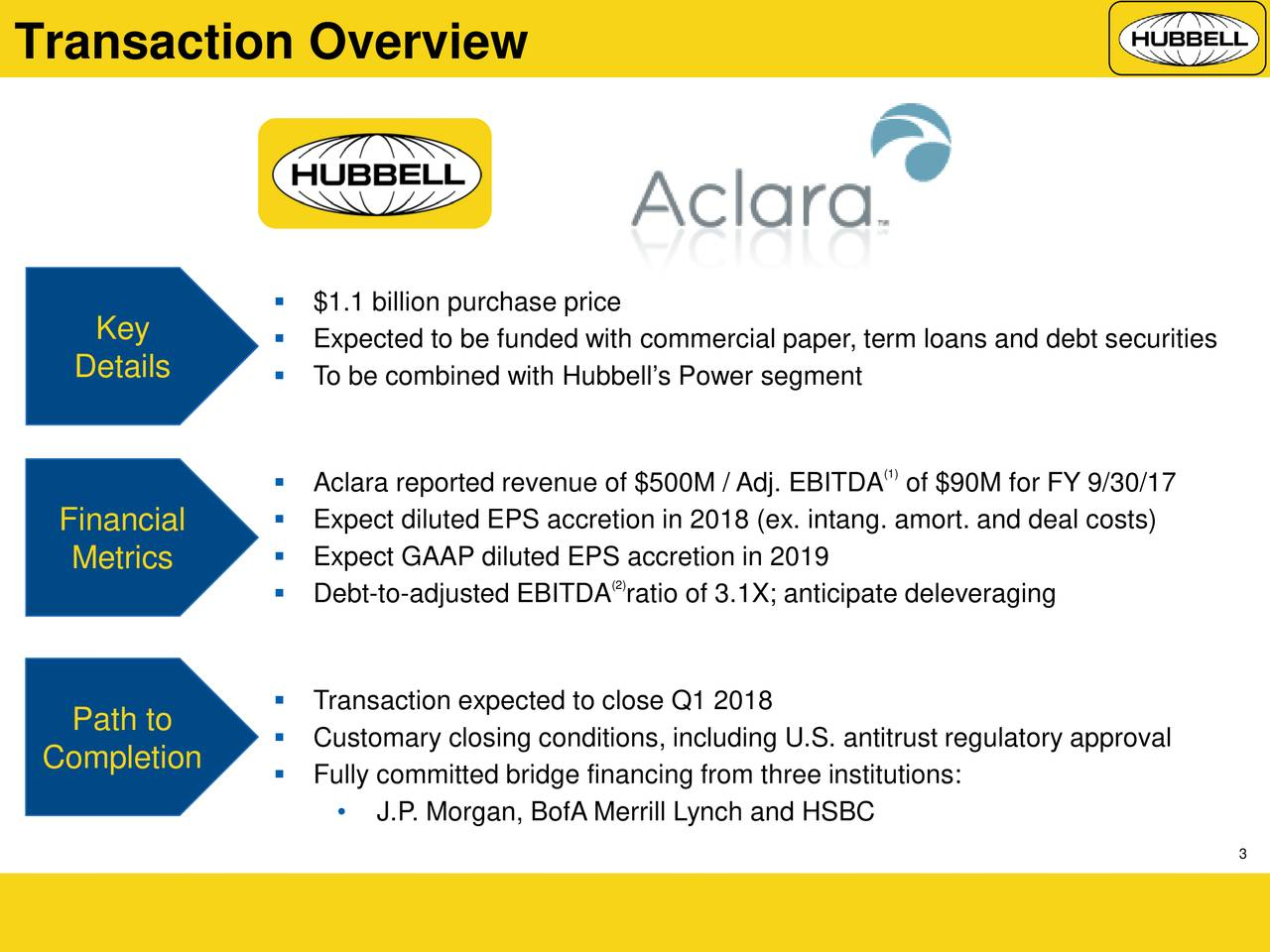  $1.1 billion purchase price Key  Expected to be funded with commercial paper, term loans and debt securities Details  To be combined with Hubbell's Power segment  Aclara reported revenue of $500M / Adj. EBITDA of $90M for FY 9/30/17 Financial  Expect diluted EPS accretion in 2018 (ex. intang. amort. and deal costs) Metrics  Expect GAAP diluted EPS accretion in 2019  Debt-to-adjusted EBITDA (2ratio of 3.1X; anticipate deleveraging  Transaction expected to close Q1 2018 Path to  Customary closing conditions, including U.S. antitrust regulatory approval Completion  Fully committed bridge financing from three institutions: • J.P. Morgan, BofA Merrill Lynch and HSBC 3