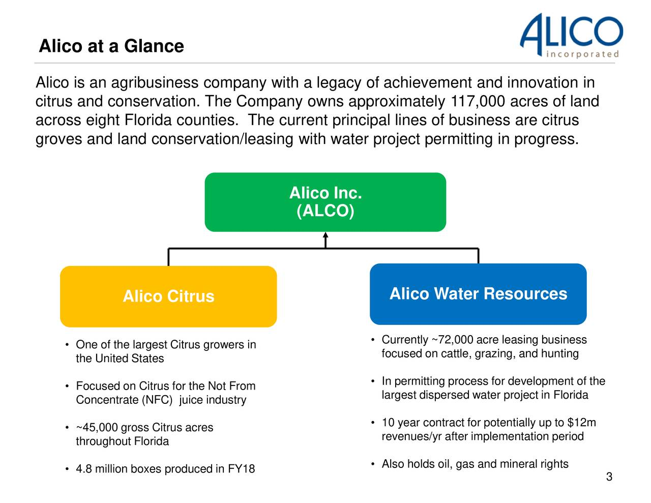 Alico is an agribusiness company with a legacy of achievement and innovation in citrus and conservation. The Company owns approximately 117,000 acres of land across eight Florida counties. The current principal lines of business are citrus groves and land conservation/leasing with water project permitting in progress. Alico Inc. (ALCO) Alico Citrus Alico Water Resources • One of the largest Citrus growers in • Currently ~72,000 acre leasing business the United States focused on cattle, grazing, and hunting • Focused on Citrus for the Not From • In permitting process for development of the Concentrate (NFC) juice industry largest dispersed water project in Florida • 10 year contract for potentially up to $12m • ~45,000 gross Citrus acres revenues/yr after implementation period throughout Florida • Also holds oil, gas and mineral rights • 4.8 million boxes produced in FY18 3