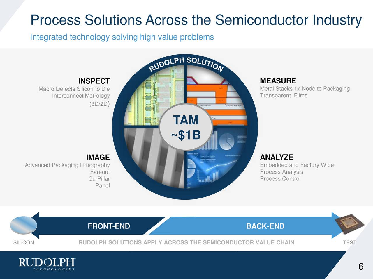 silicon the king in the semiconductor industry