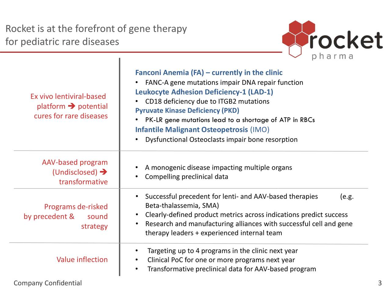 for pediatric rare diseases Fanconi Anemia (FA)  currently in the clinic FANC-A gene mutations impair DNA repair function Ex vivo lentiviral-based Leukocyte Adhesion Deficiency-1 (LAD-1) platform  potential  CD18 deficiency due to ITGB2 mutations Pyruvate Kinase Deficiency (PKD) cures for rare diseases  PK-LR gene mutations lead to a shortage of ATP in RBCs Infantile Malignant Osteopetrosis (IMO) Dysfunctional Osteoclasts impair bone resorption AAV-based program (Undisclosed)   A monogenic disease impacting multiple organs Compellingpreclinical data transformative Successfulprecedent forlenti- and AAV-based therapies (e.g. Programs de-risked Beta-thalassemia, SMA) by precedent & sound  Clearly-defined product metrics across indications predict success strategy  Research and manufacturing alliances with successful cell and gene therapy leaders + experienced internal team Targeting up to 4 programs in theclinic next year Value inflection  Clinical PoCforone or more programs next year Transformativepreclinical data for AAV-based program Company Confidential 3