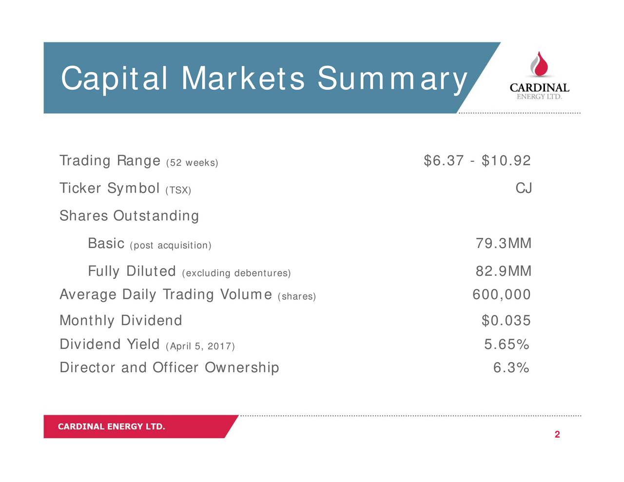 CJ 79.8M2.9MM 5.65% 600,000 $6.37 - $10.92 (shares) (excluding debentures) (52 (TSX)) (April 5, 2017) (post acquisition) Basiclly Diluted Capital MaTradingShares OutAsanraigDaily Trading Volumeer Ownership