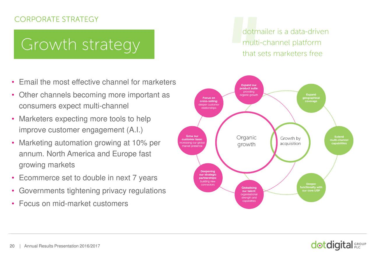 marketing strategy report for next plc Report on analysis of next plc to:  developing pricing strategies and programs marketing  implementing pricing strategy implementing pricing strategies.