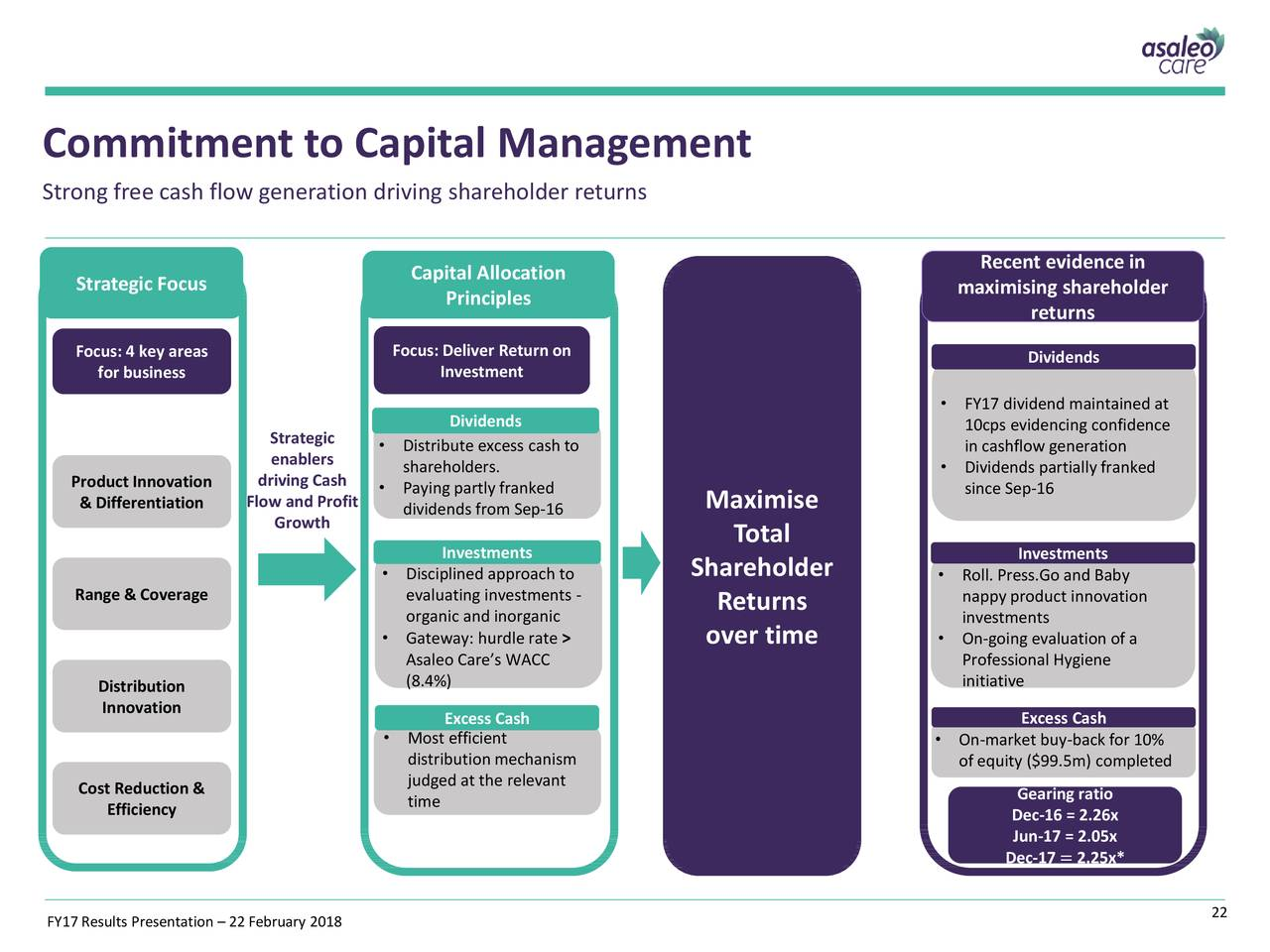 capital structure approach to maximize shareholder return Uk and us multinational corporations capital structure: different approaches to shareholder value maximization 127 innovation in credit markets instruments, is supposed to reshape the corporate financing.