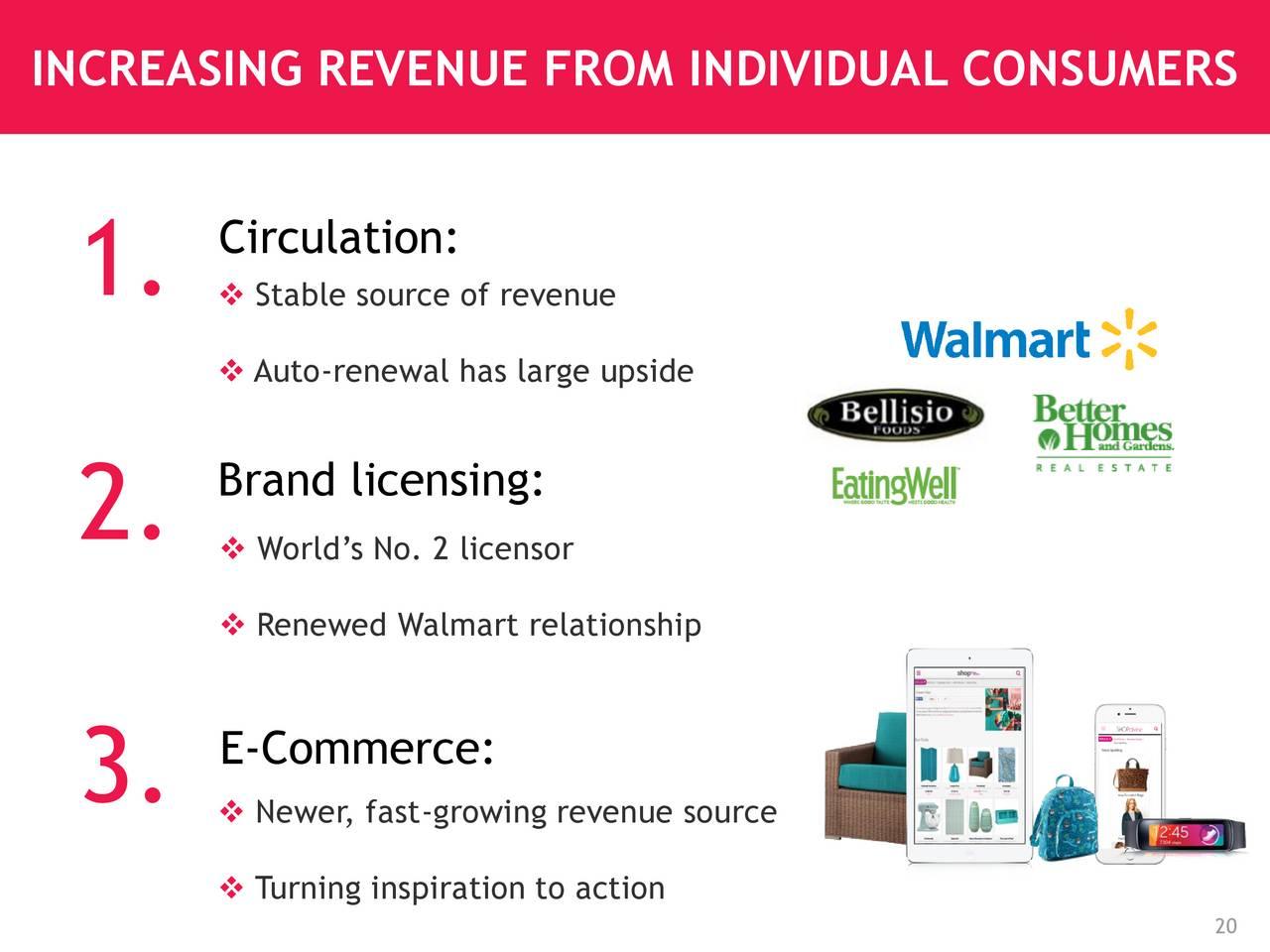 increasing revenue