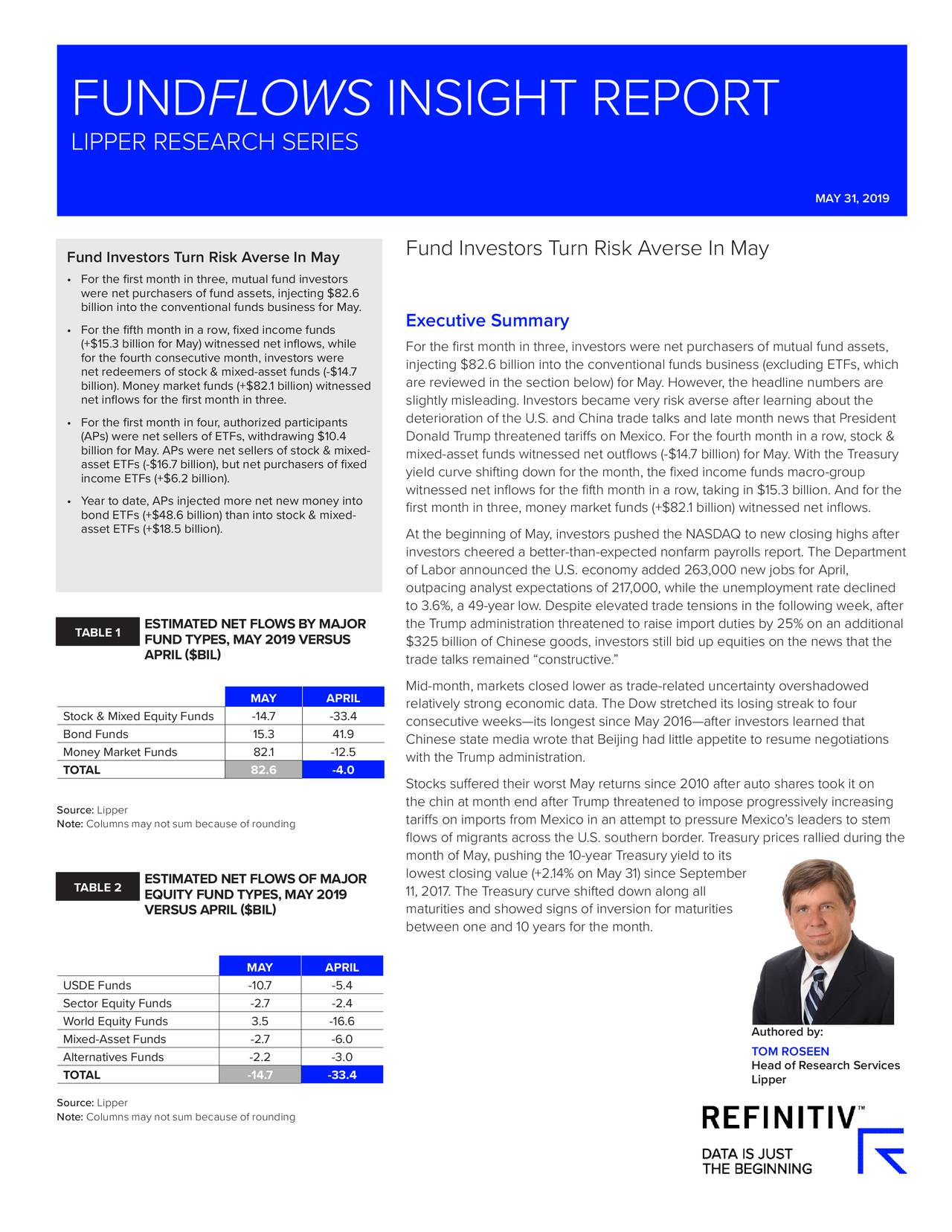 FUNDFLOWS INSIGHT REPORT