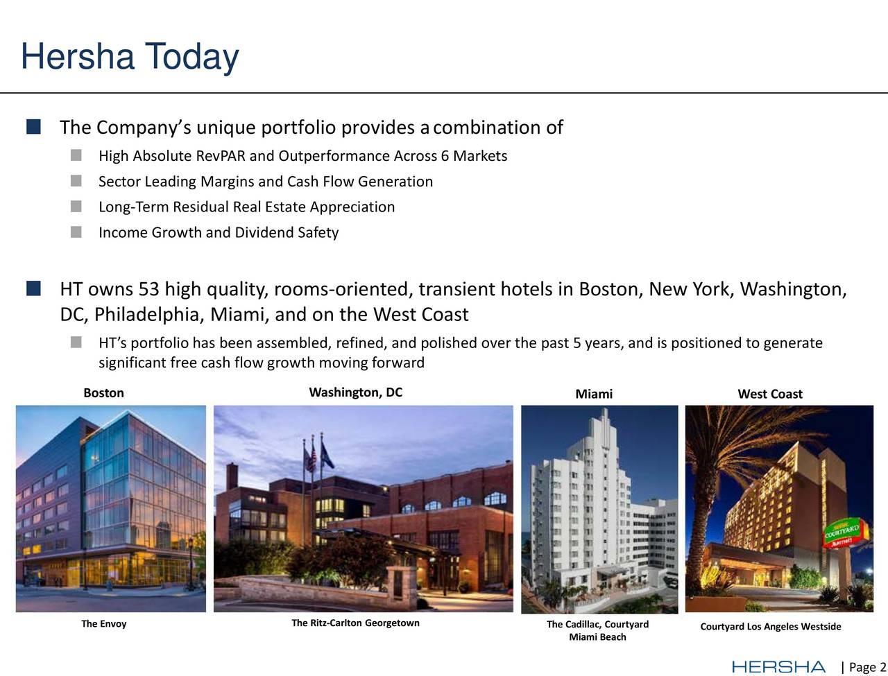 The Companys unique portfolio provides acombination of High Absolute RevPAR and Outperformance Across 6 Markets Sector Leading Margins and Cash Flow Generation Long-TermResidual Real Estate Appreciation Income Growth and Dividend Safety HT owns 53 high quality, rooms-oriented, transient hotels in Boston, New York, Washington, DC, Philadelphia, Miami,and on the West Coast HTs portfolio has been assembled,refined, and polished over the past 5 years,and is positioned to generate significant free cash flow growth moving forward Boston Washington, DC Miami West Coast The Envoy The Ritz-Carlton Georgetown The Cadillac, CourtyCourtyard Los Angeles Westside Miami Beach