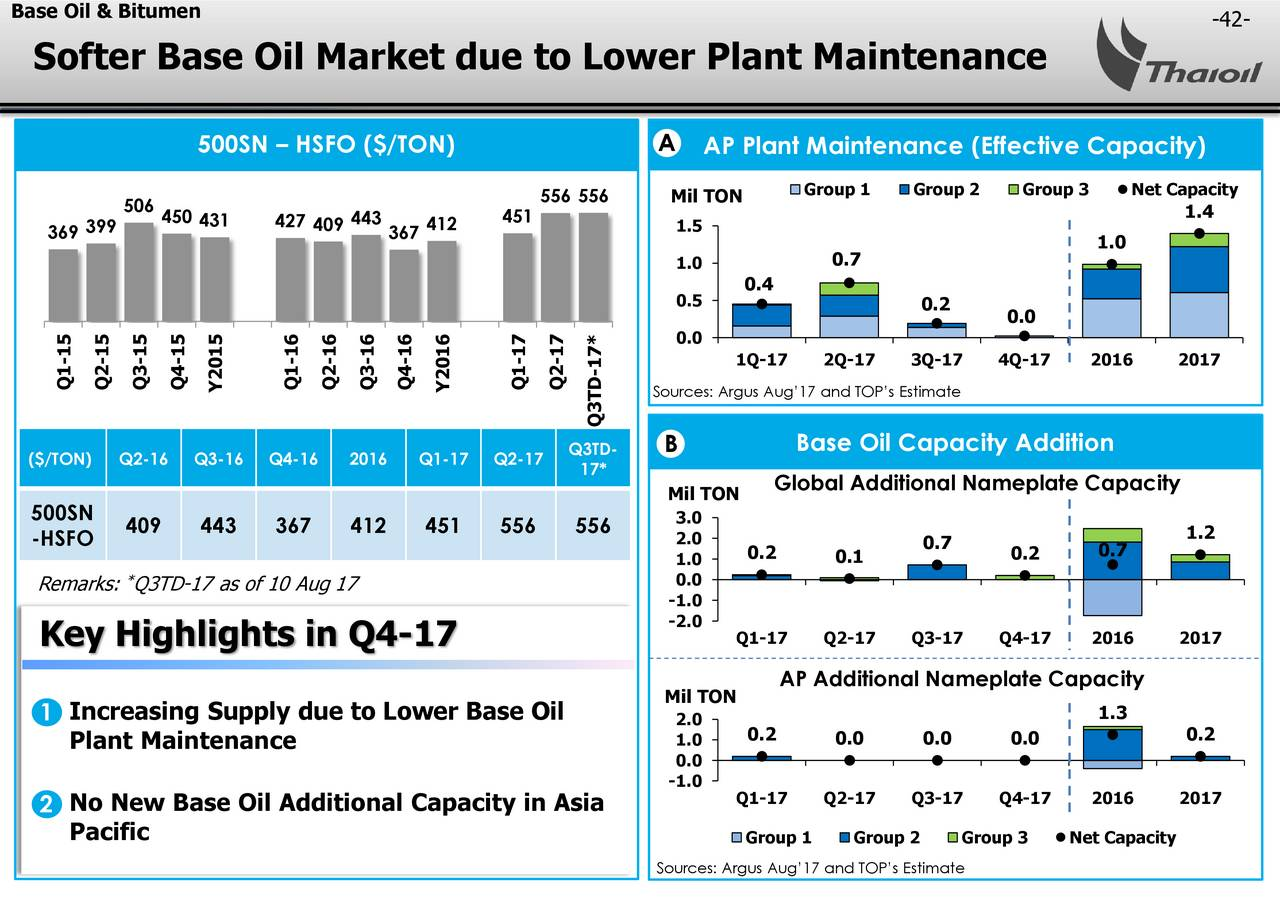 Thai oil public company toipy presents at opportunity - The net a porter group asia pacific limited ...