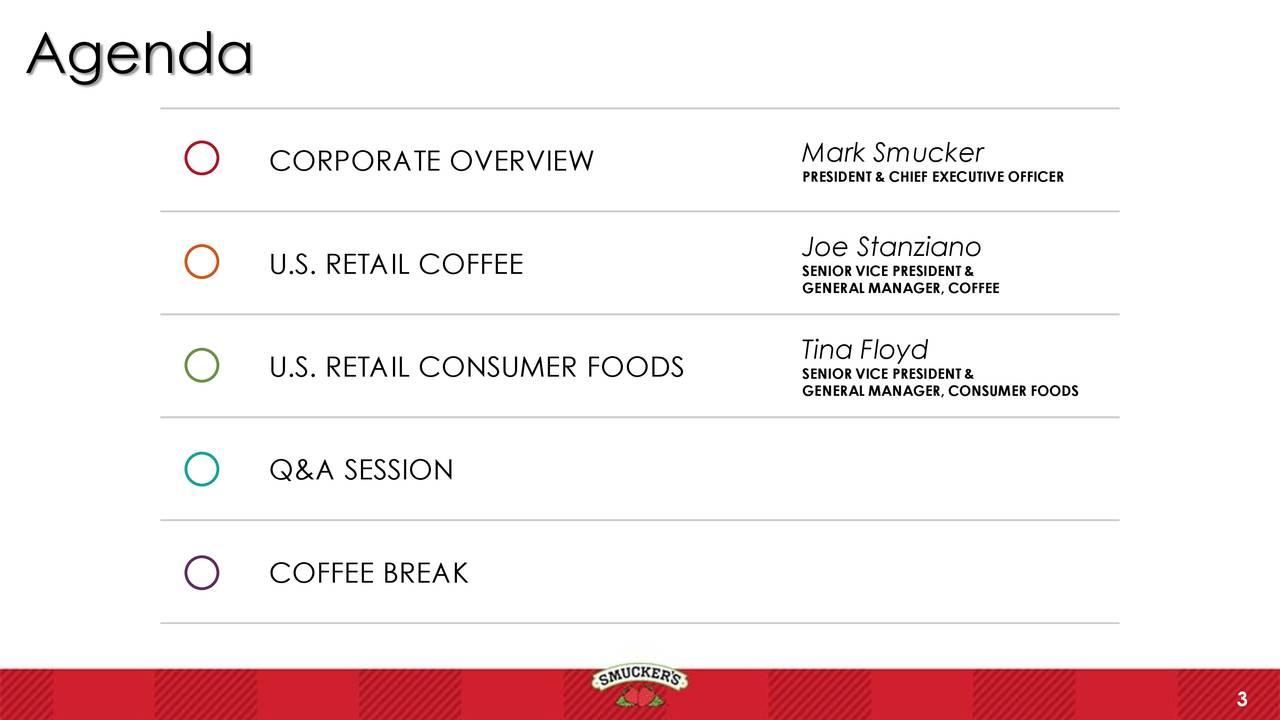 Mark Smucker CORPORATE OVERVIEW PRESIDENT & CHIEF EXECUTIVE OFFICER Joe Stanziano U.S. RETAIL COFFEE SENIOR VICE PRESIDENT & GENERAL MANAGER, COFFEE Tina Floyd U.S. RETAIL CONSUMER FOODS SENIOR VICE PRESIDENT & GENERAL MANAGER, CONSUMER FOODS Q&A SESSION COFFEE BREAK 3