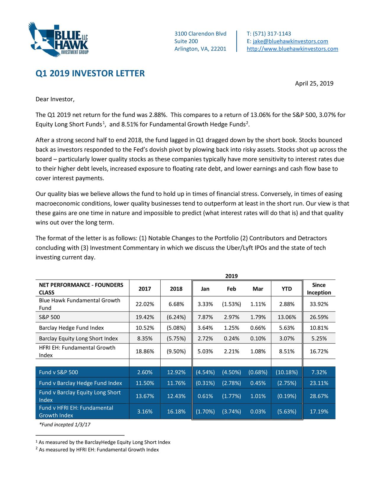 Suite 200 E: jake@bluehawkinvestors.com Arlington, VA, 22201 http://www.bluehawkinvestors.com Q1 2019 INVESTOR LETTER April 25, 2019 Dear Investor, The Q1 2019 net return for the fund was 2.88%. This compares to a return of 13.06%for the S&P 500, 3.07% for Equity Long Short Funds , and 8.51% for Fundamental Growth Hedge Funds . 2 After a strong second half to end 2018, the fund lagged in Q1 dragged down by the short book. Stocksbounced back as investors responded to the Fed's dovish pivot by plowing back into risky assets. Stocks shot up across the board – particularly lower quality stocksas these companies typically have more sensitivity to interest rates due to their higher debt levels, increased exposure to floating rate debt, and lower earnings and cash flow baseto cover interest payments. Our quality bias we believe allows the fund to hold up in times of financial stress. Conversely, in times of easing macroeconomic conditions, lower quality businesses tend tooutperform at least in the short run. Our view is that these gains are one time in nature and impossible to predict (what interest rates will do that is) and that quality wins out over the long term. The format of the letter is as follows: (1) Notable Changes to the Portfolio (2) Contributors and Detractors concluding with (3) Investment Commentary in which we discuss the Uber/Lyft IPOs and the state of tech investing current day. 2019 NET PERFORMANCE- FOUNDERS Since CLASS 2017 2018 Jan Feb Mar YTD Inception Blue Hawk Fundamental Growth 22.02% 6.68% 3.33% (1.53%) 1.11% 2.88% 33.92% Fund S&P 500 19.42% (6.24%) 7.87% 2.97% 1.79% 13.06% 26.59% Barclay Hedge Fund Index 10.52% (5.08%) 3.64% 1.25% 0.66% 5.63% 10.81% Barclay Equity Long Short Index 8.35% (5.75%) 2.72% 0.24% 0.10% 3.07% 5.25% HFRI EH: Fundamental Growth 18.86% (9.50%) 5.03% 2.21% 1.08% 8.51% 16.72% Index Fund v S&P 500 2.60% 12.92% (4.54%) (4.50%) (0.68%) (10.18%) 7.32% Fund v Barclay Hedge Fund Index 11.50% 11.76% (0.31%) (2.78%) 0.45% (2.75%) 23.11% Fund v Barclay Equity Long Short 13.67% 12.43% 0.61% (1.77%) 1.01% (0.19%) 28.67% Index Fund v HFRI EH: Fundamental 3.16% 16.18% (1.70%) (3.74%) 0.03% (5.63%) 17.19% Growth Index *Fund incepted 1/3/17 1As measured by the BarclayHedge Equity Long Short Index 2As measured by HFRI EH: Fundamental Growth Index