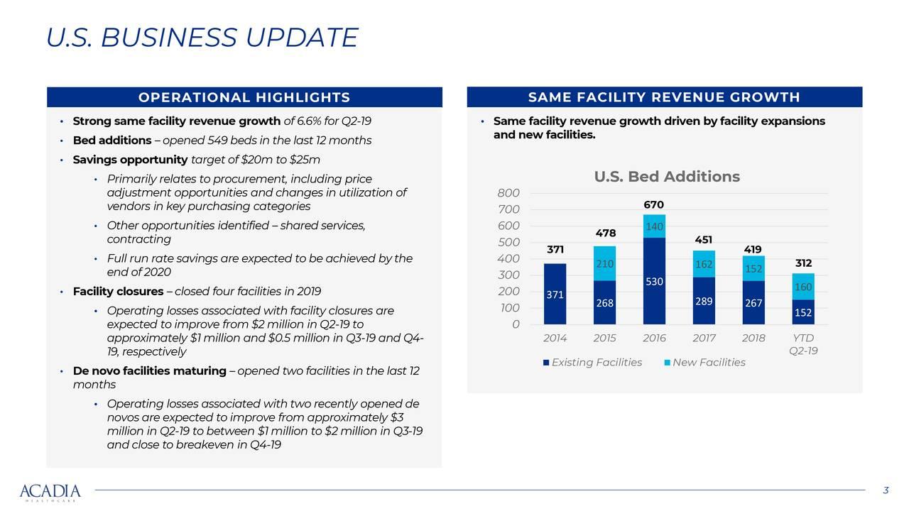 U.S. BUSINESS UPDATE