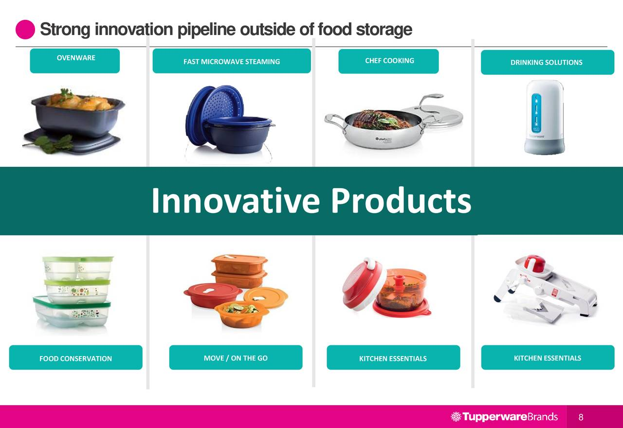 Tupperware brands tup presents at 2019 icr conference slideshow tupperware brands corporation nysetup seeking alpha
