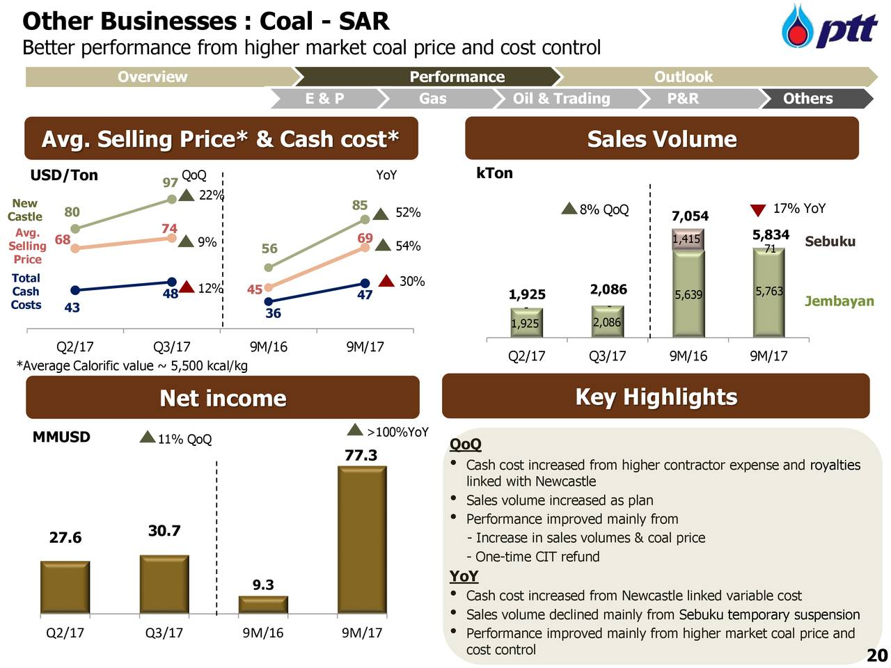 costs and selling price material Selling costs: definitions, assumptions, equilibrium (with diagram)  advertisements: selling costs  selling costs influence equilibrium price-output adjustment.