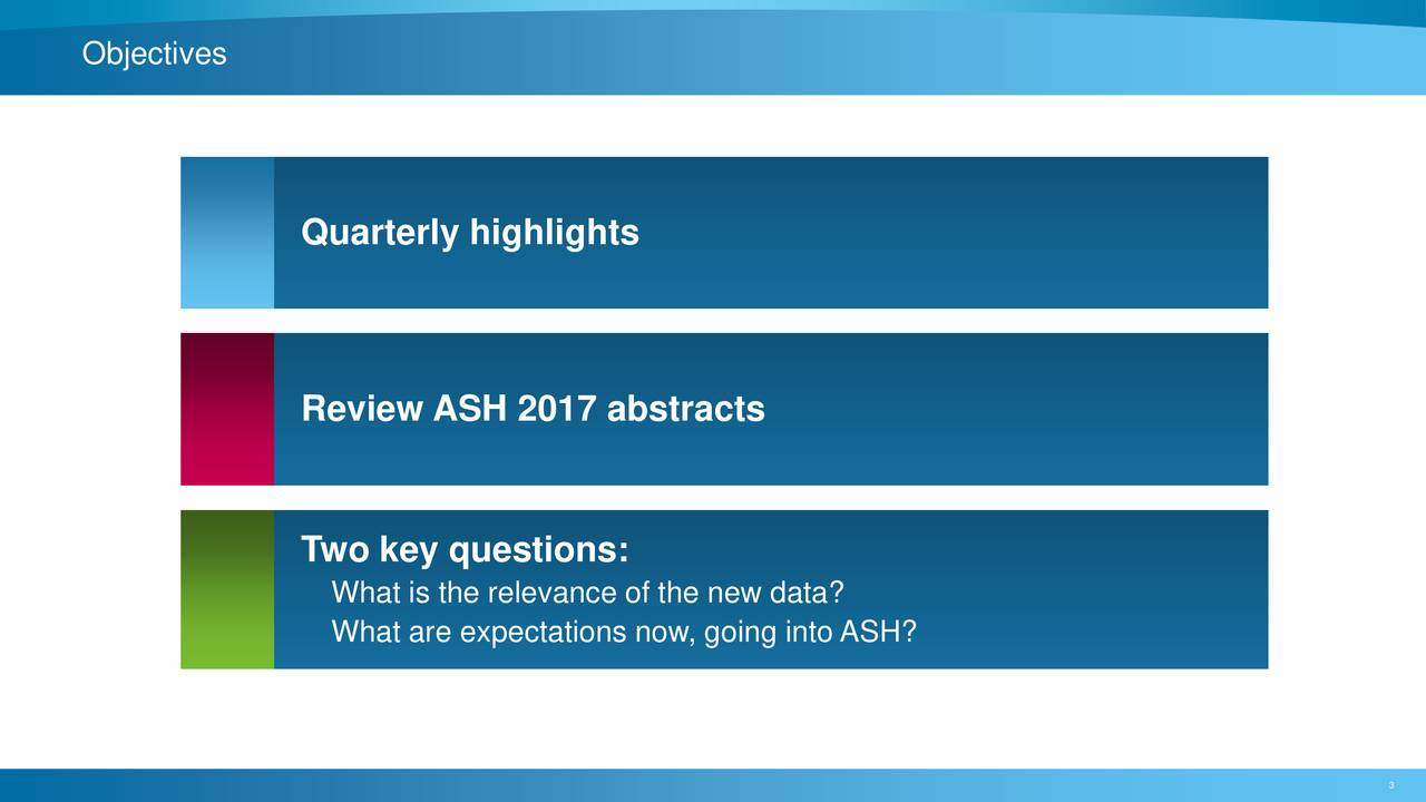 Quarterly highlights Review ASH 2017 abstracts Two key questions: What is the relevance of the new data? What are expectations now, going into ASH?