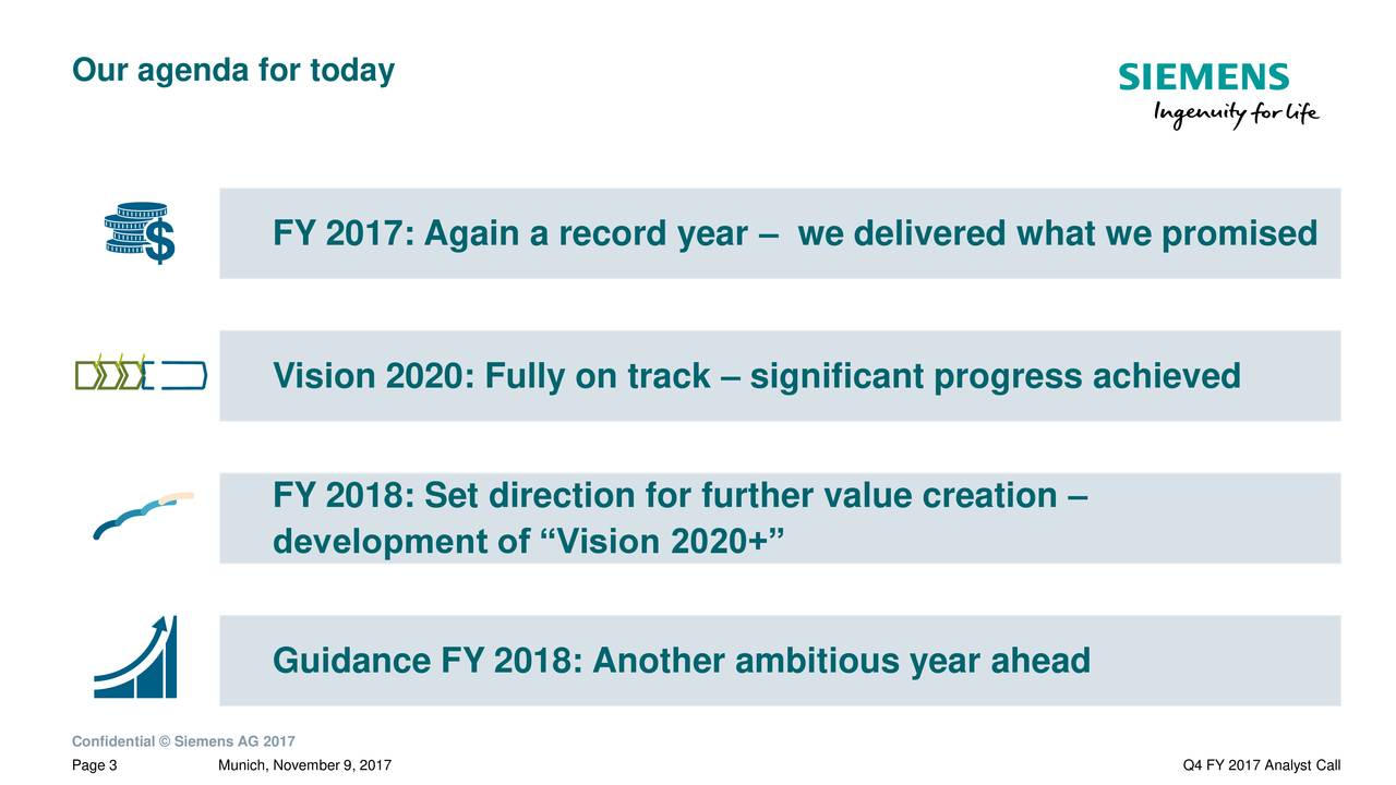 "FY 2017: Again a record year – we delivered what we promised Vision 2020: Fully on track – significant progress achieved FY 2018: Set direction for further value creation – development of ""Vision 2020+"" Guidance FY 2018: Another ambitious year ahead Page 3entialMunich, November 9, 2017 Q4 FY 2017 Analyst Call"